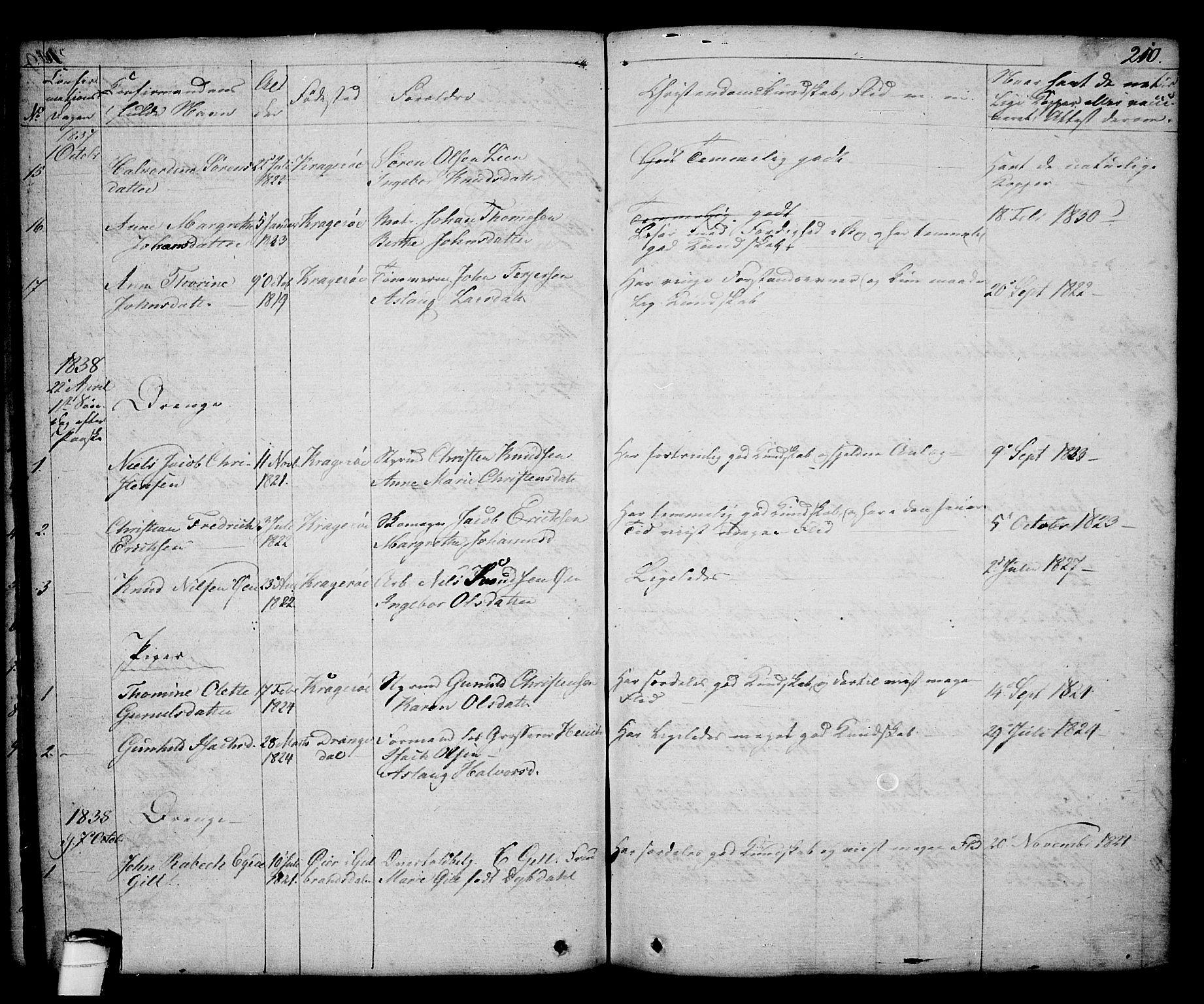 SAKO, Kragerø kirkebøker, G/Ga/L0003: Klokkerbok nr. 3, 1832-1852, s. 210
