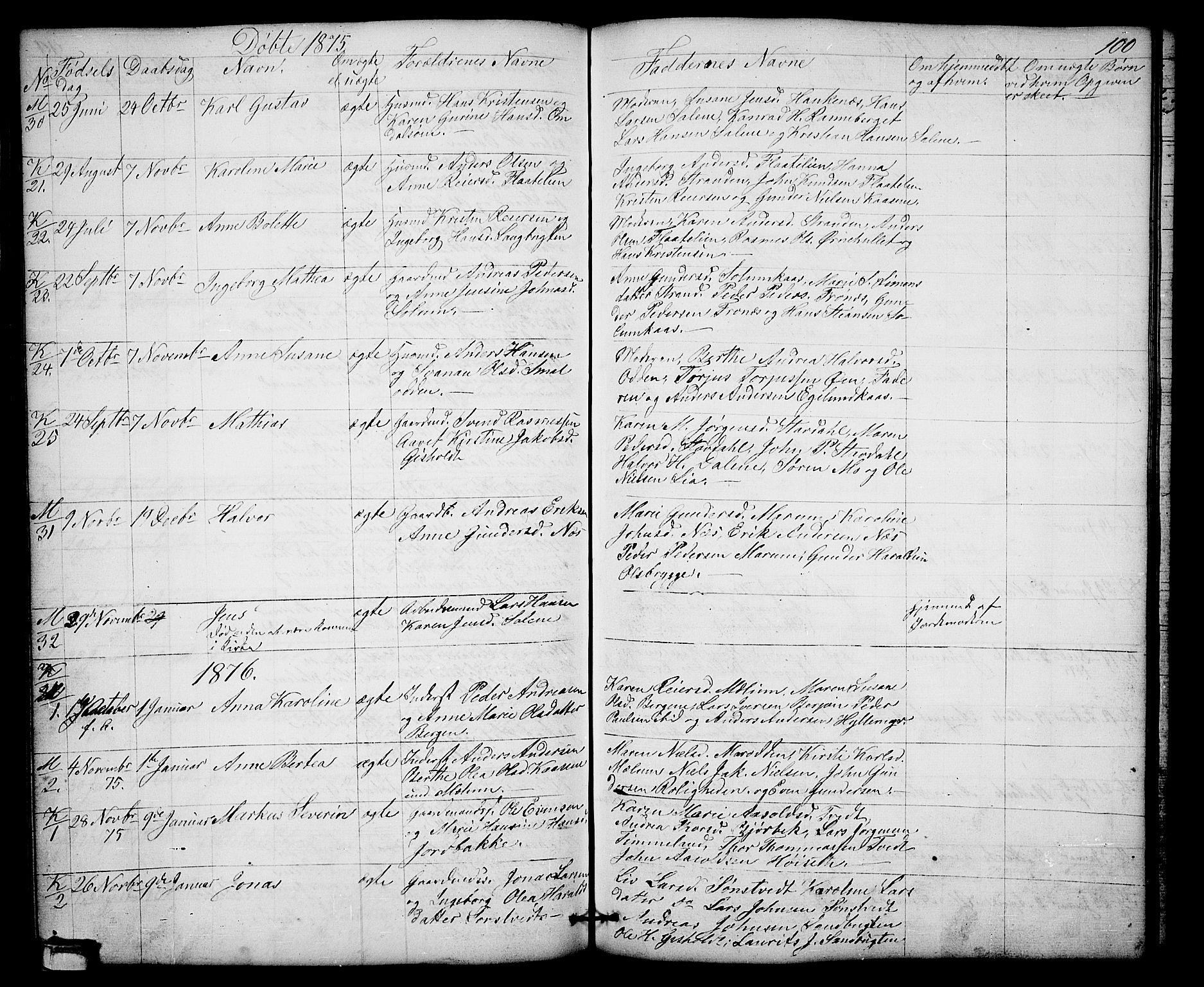 SAKO, Solum kirkebøker, G/Gb/L0002: Klokkerbok nr. II 2, 1859-1879, s. 100