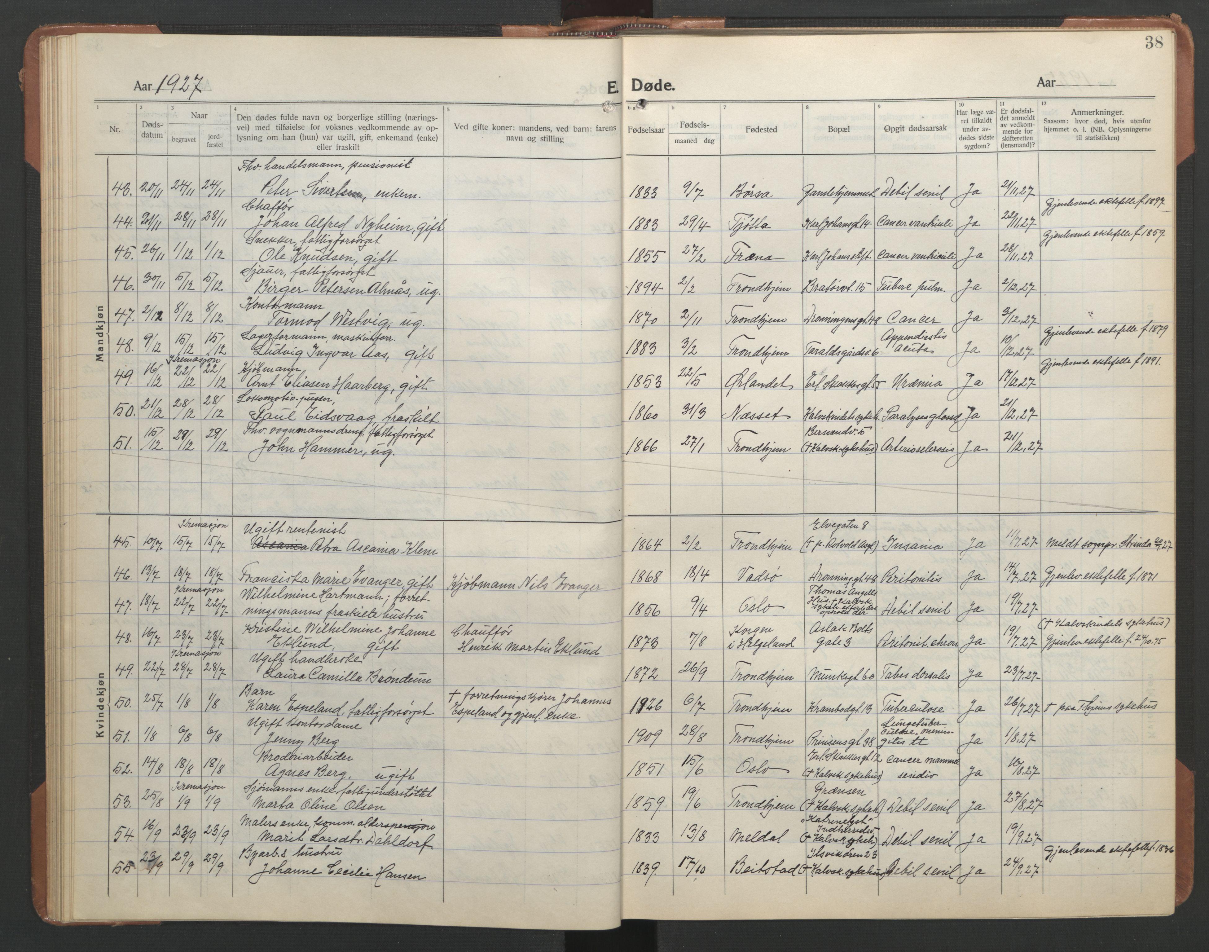 SAT, Ministerialprotokoller, klokkerbøker og fødselsregistre - Sør-Trøndelag, 602/L0150: Klokkerbok nr. 602C18, 1922-1949, s. 38