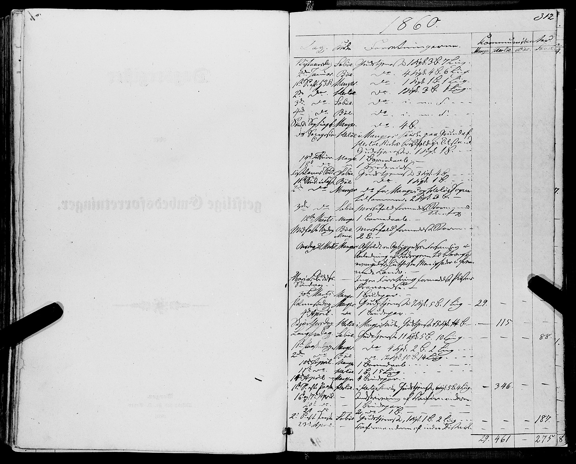 SAB, Manger sokneprestembete, H/Haa: Ministerialbok nr. A 7, 1860-1870, s. 312