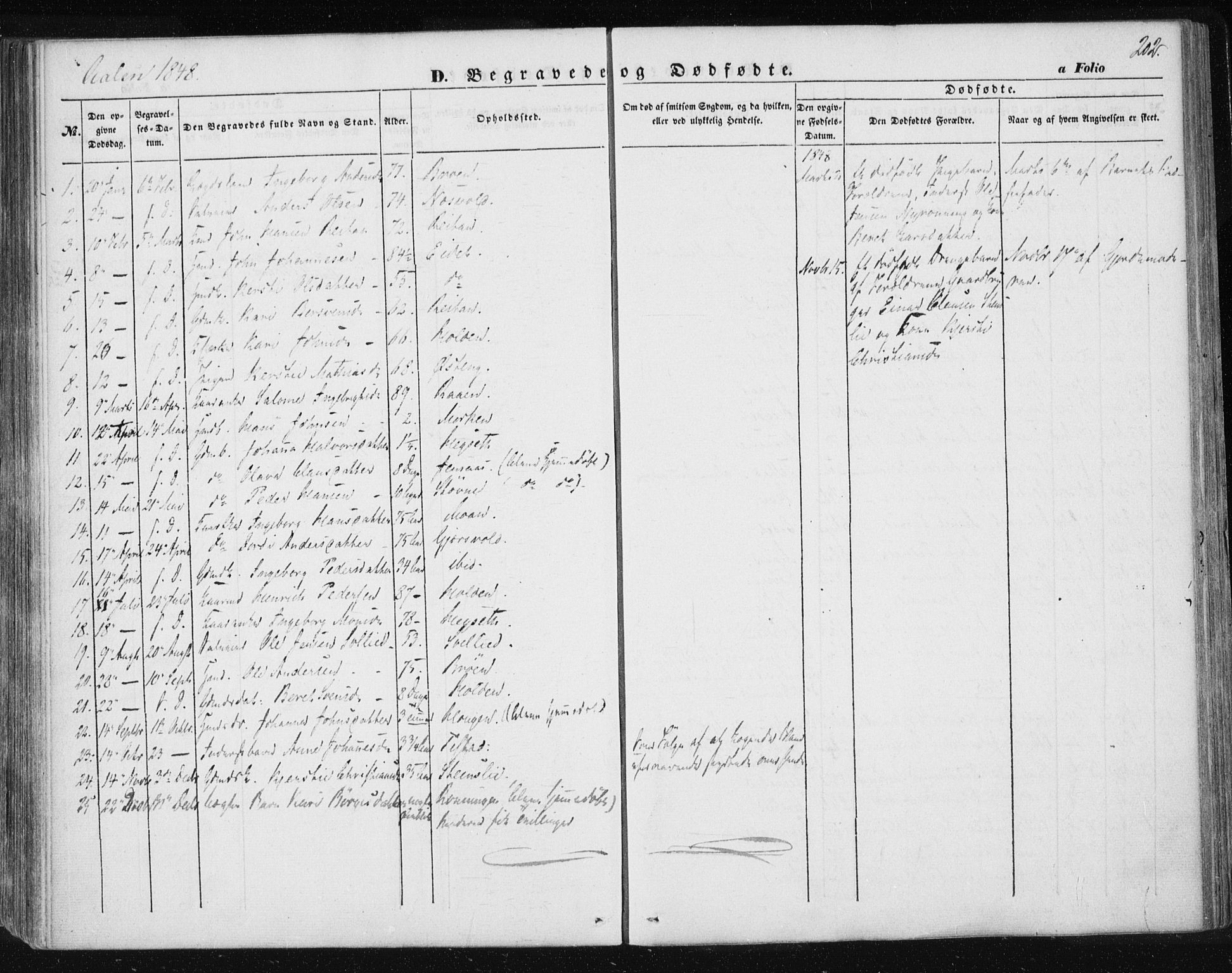 SAT, Ministerialprotokoller, klokkerbøker og fødselsregistre - Sør-Trøndelag, 685/L0965: Ministerialbok nr. 685A06 /3, 1846-1859, s. 202