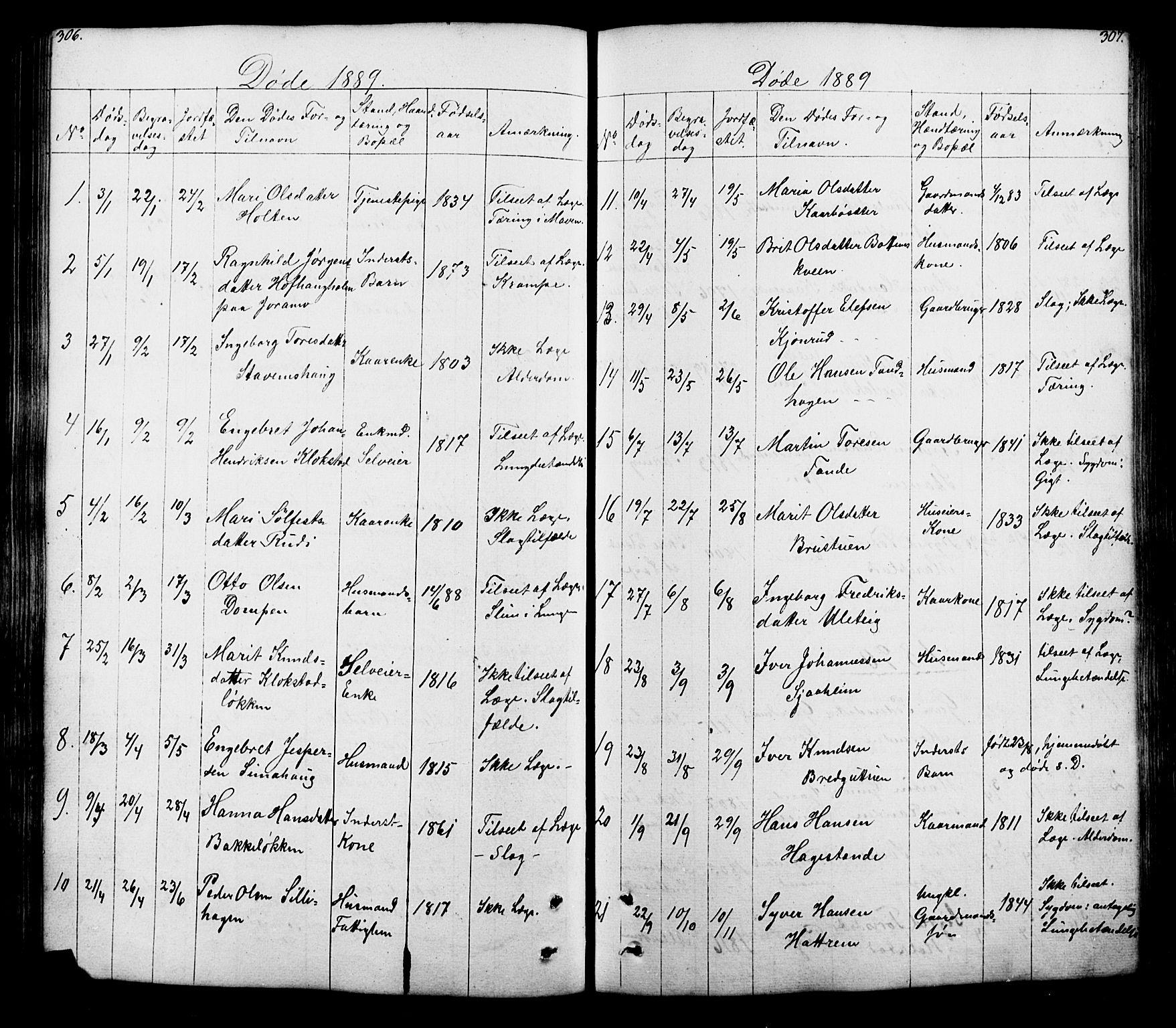 SAH, Lesja prestekontor, Klokkerbok nr. 5, 1850-1894, s. 306-307
