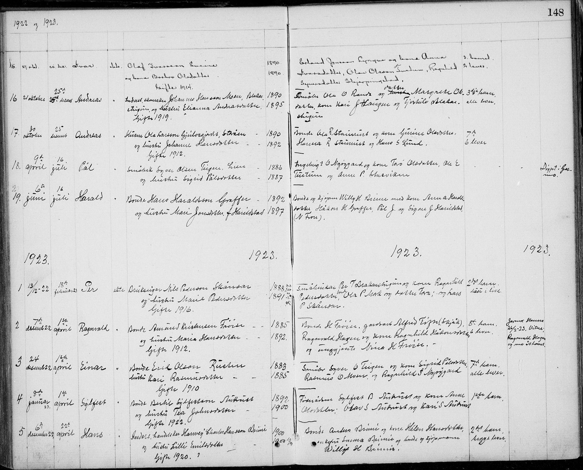 SAH, Lom prestekontor, L/L0013: Klokkerbok nr. 13, 1874-1938, s. 148