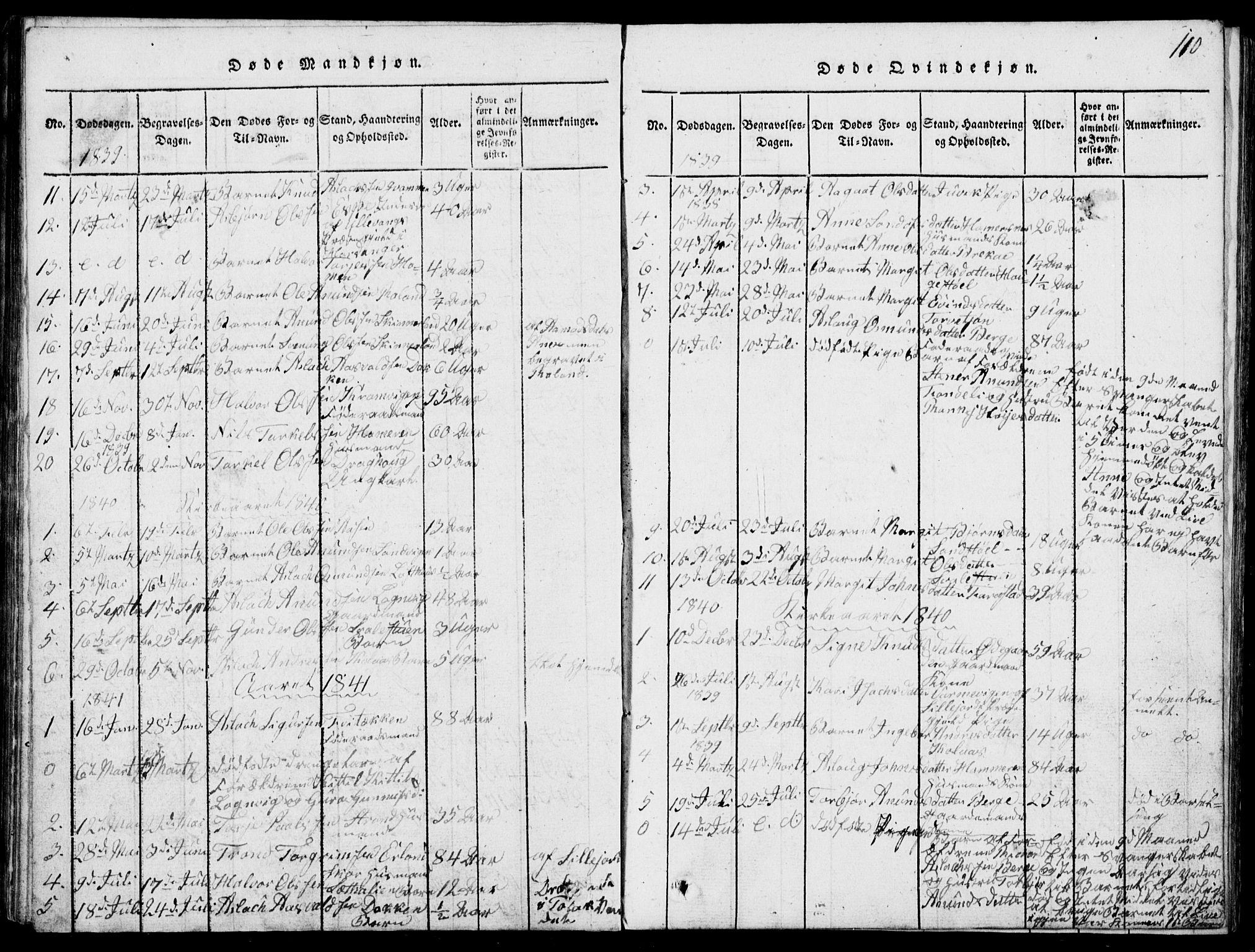 SAKO, Rauland kirkebøker, G/Ga/L0001: Klokkerbok nr. I 1, 1814-1843, s. 110