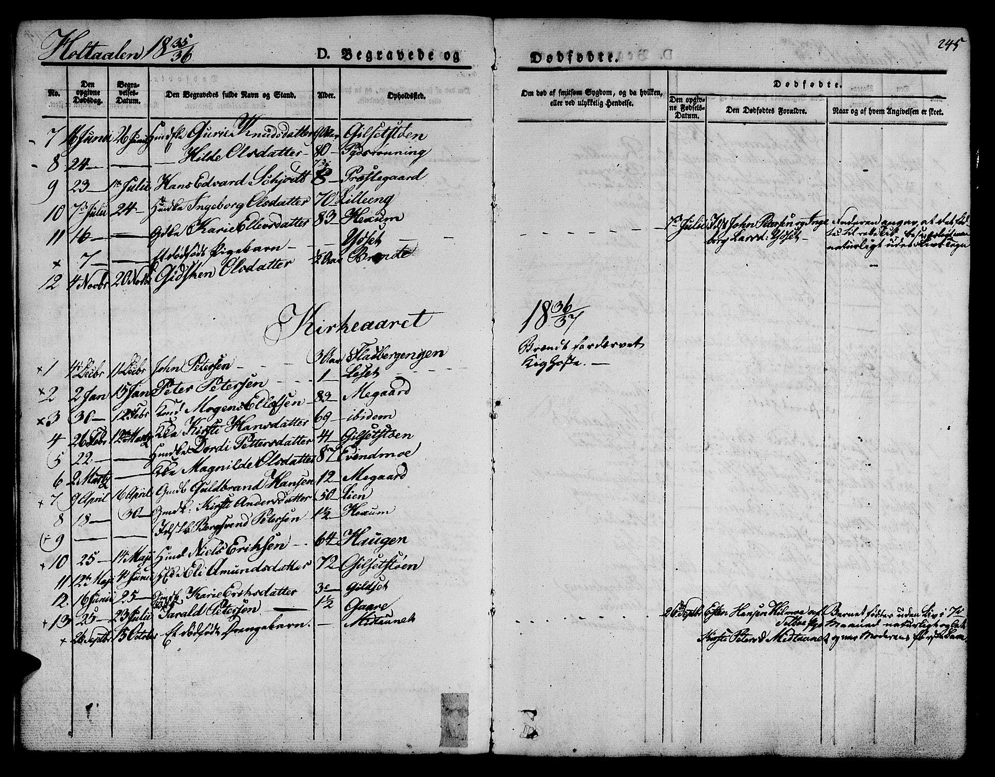 SAT, Ministerialprotokoller, klokkerbøker og fødselsregistre - Sør-Trøndelag, 685/L0960: Ministerialbok nr. 685A05 /1, 1829-1845, s. 245