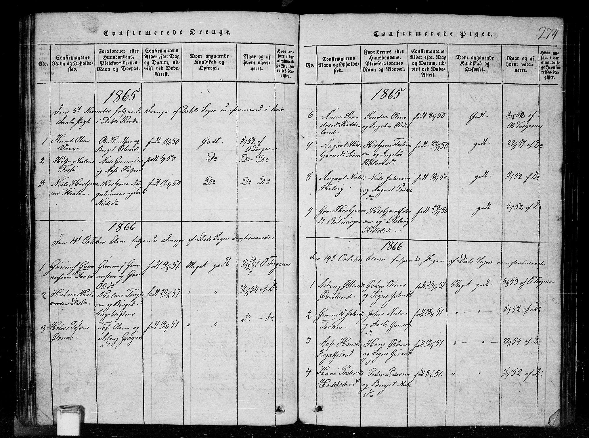 SAKO, Tinn kirkebøker, G/Gc/L0001: Klokkerbok nr. III 1, 1815-1879, s. 274