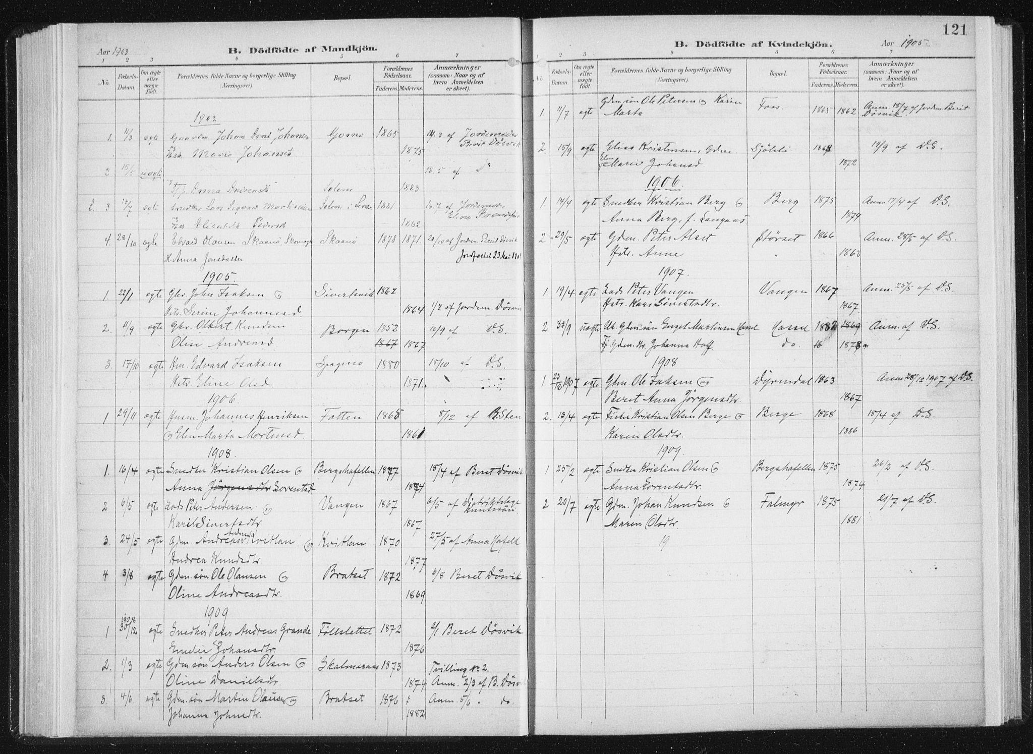 SAT, Ministerialprotokoller, klokkerbøker og fødselsregistre - Sør-Trøndelag, 647/L0635: Ministerialbok nr. 647A02, 1896-1911, s. 121