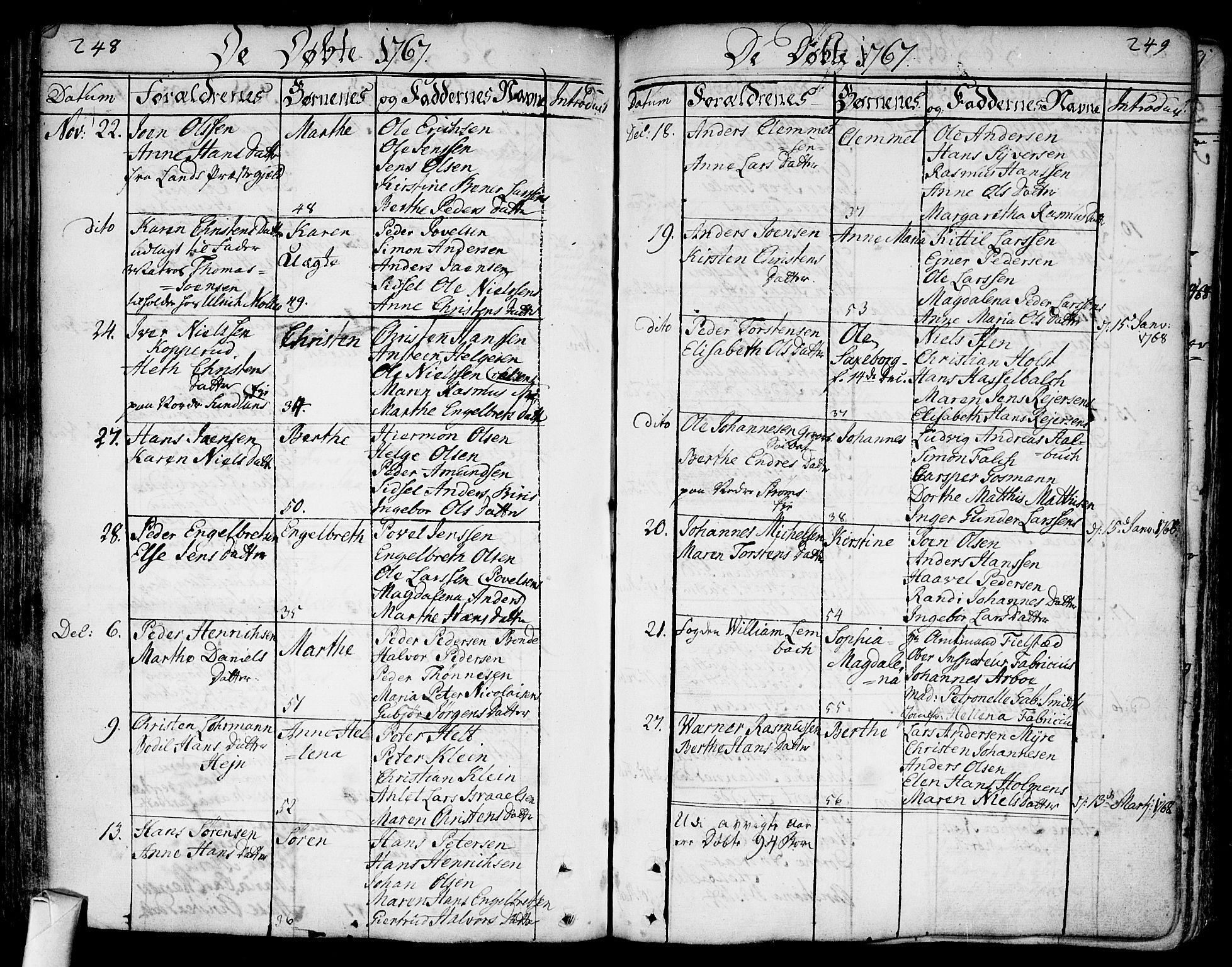 SAKO, Bragernes kirkebøker, F/Fa/L0005: Ministerialbok nr. I 5, 1759-1781, s. 248-249