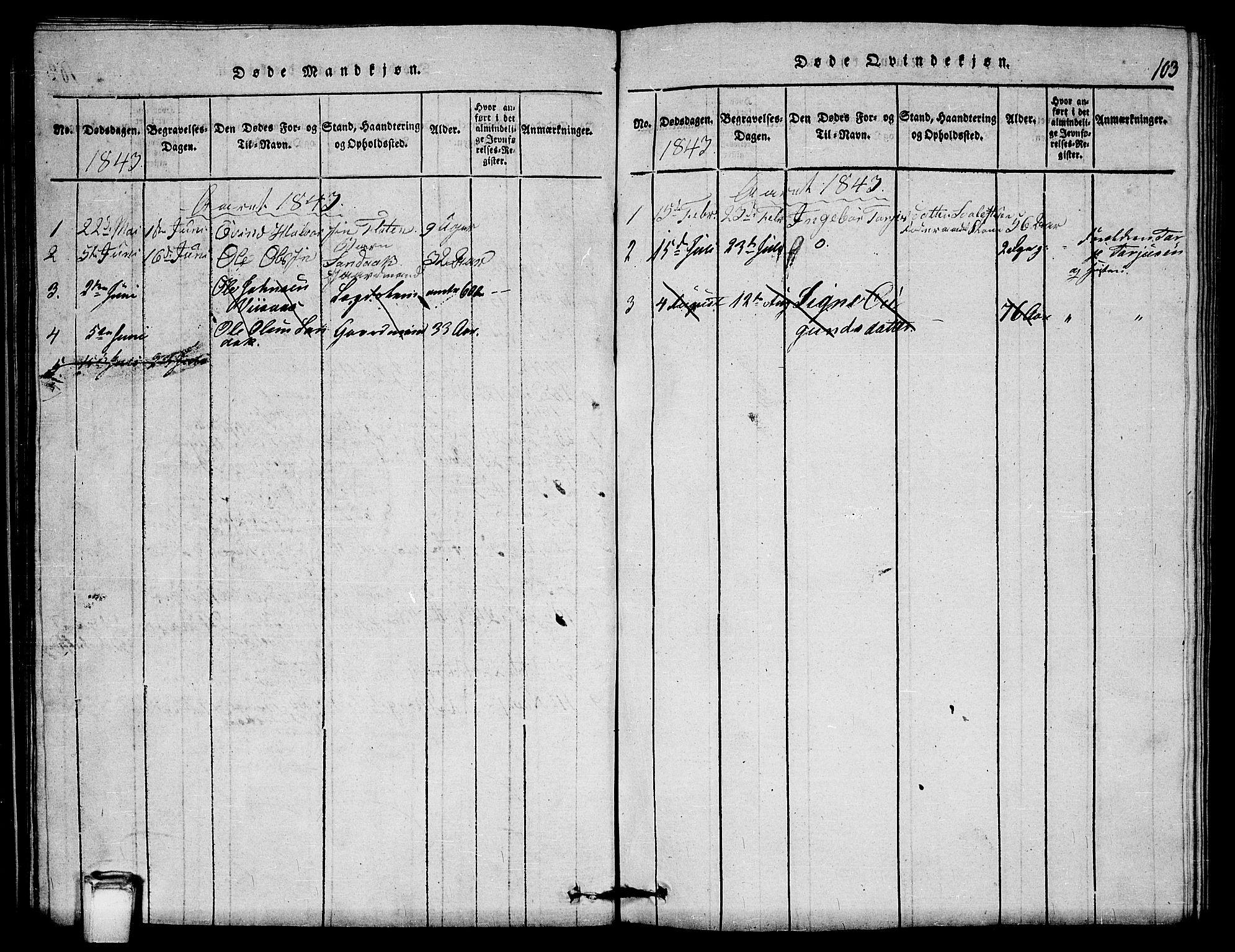 SAKO, Vinje kirkebøker, G/Gb/L0001: Klokkerbok nr. II 1, 1814-1843, s. 103