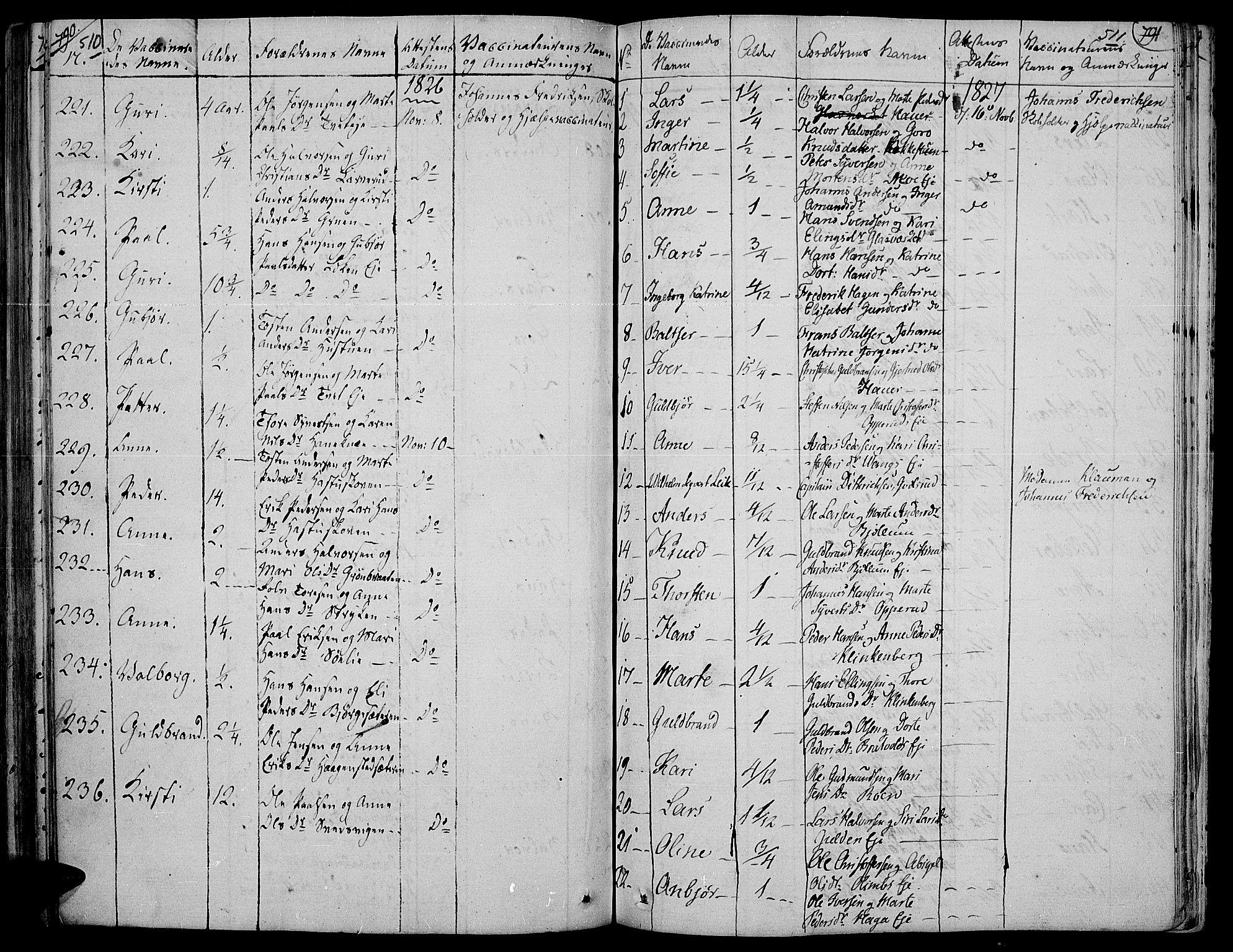 SAH, Jevnaker prestekontor, Ministerialbok nr. 4, 1800-1861, s. 510-511