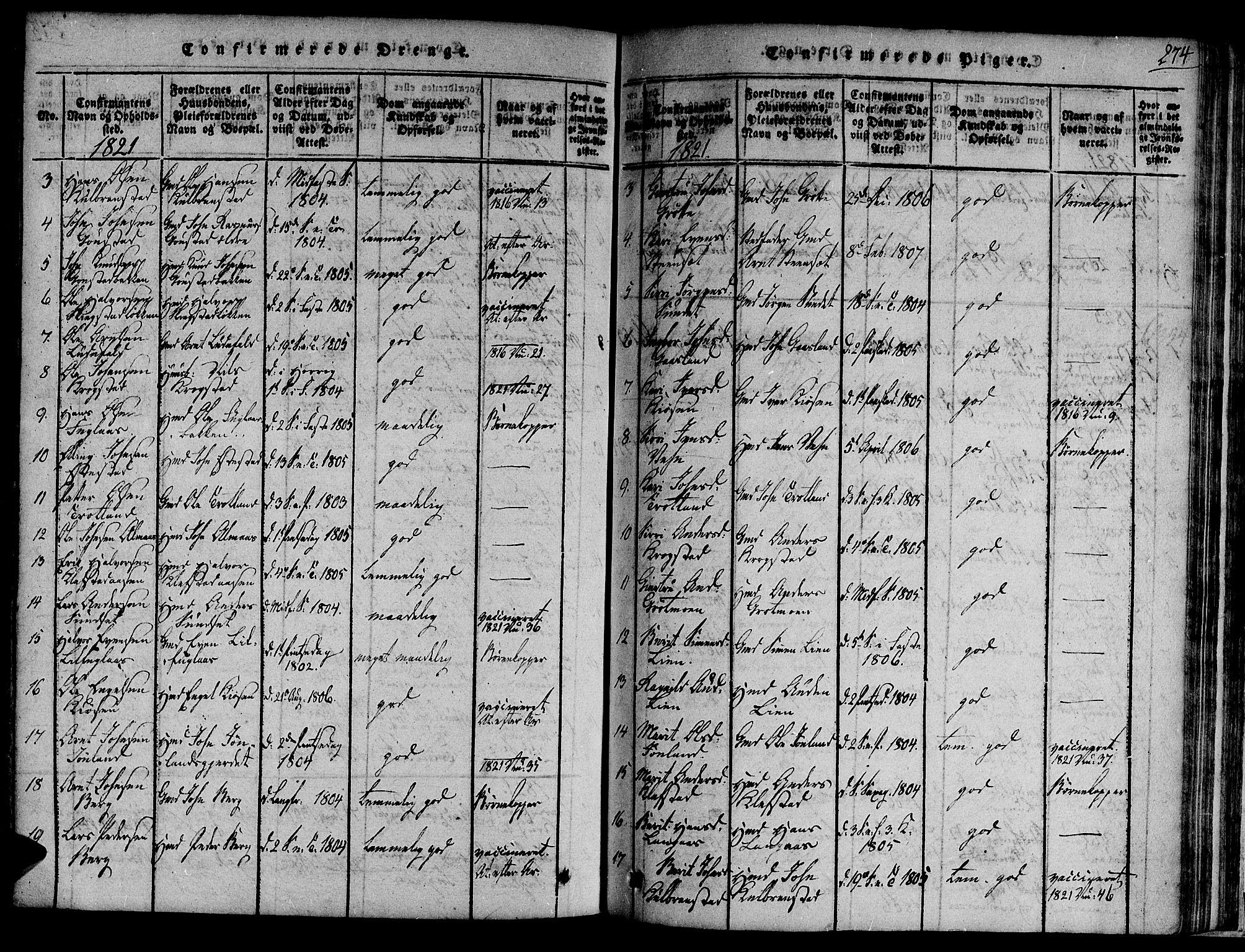 SAT, Ministerialprotokoller, klokkerbøker og fødselsregistre - Sør-Trøndelag, 691/L1068: Ministerialbok nr. 691A03 /4, 1816-1826, s. 274