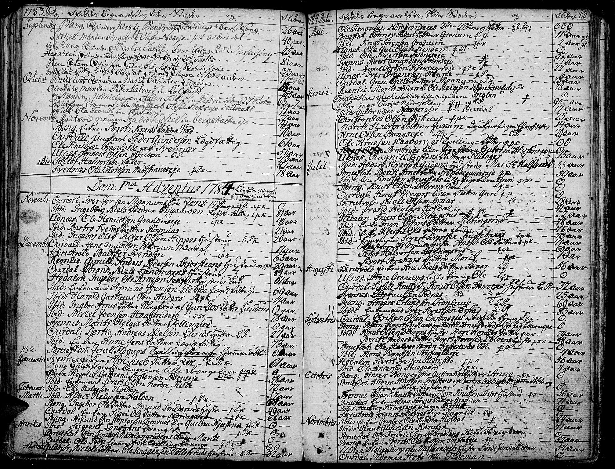 SAH, Aurdal prestekontor, Ministerialbok nr. 6, 1781-1804, s. 150
