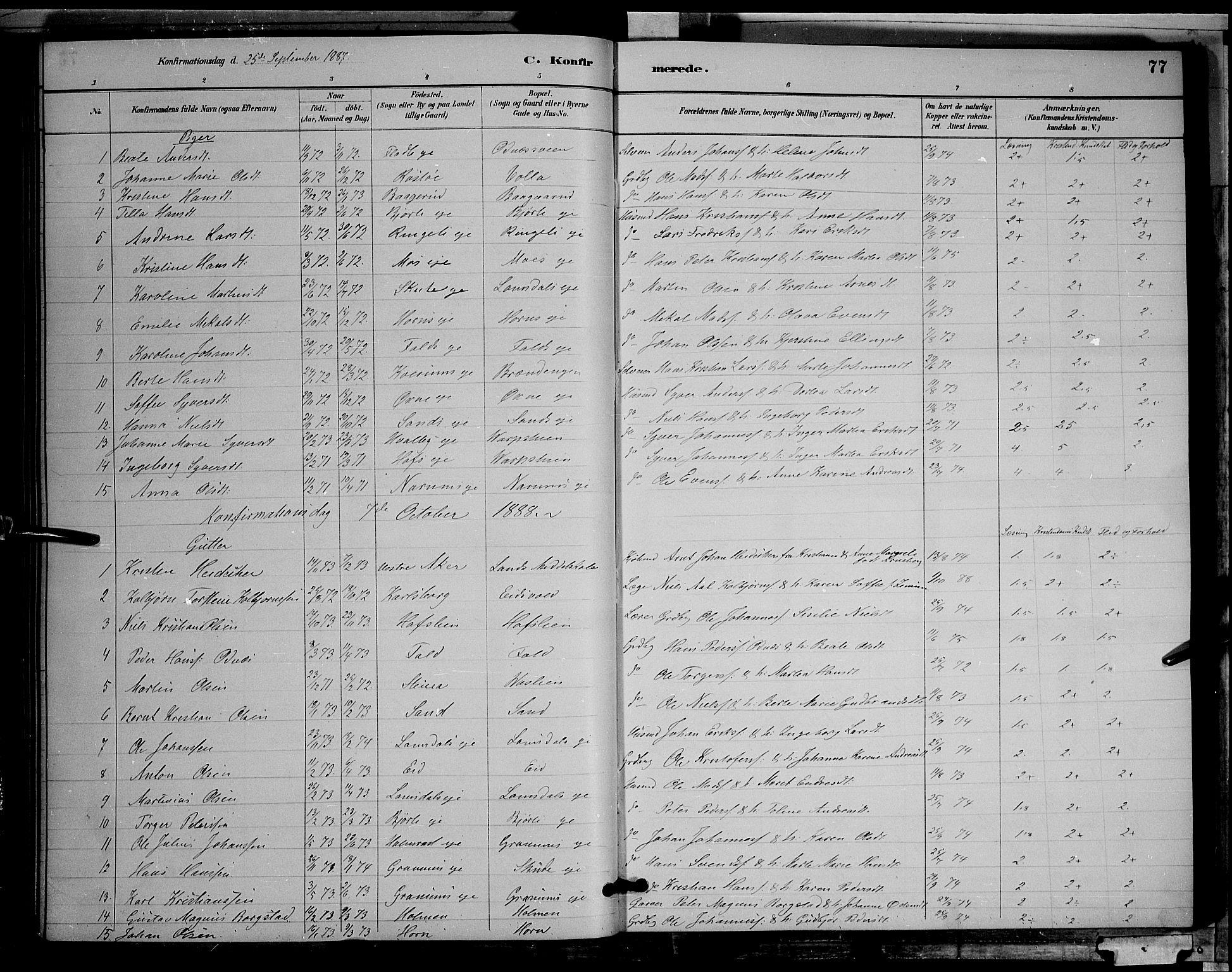 SAH, Søndre Land prestekontor, L/L0002: Klokkerbok nr. 2, 1884-1900, s. 77