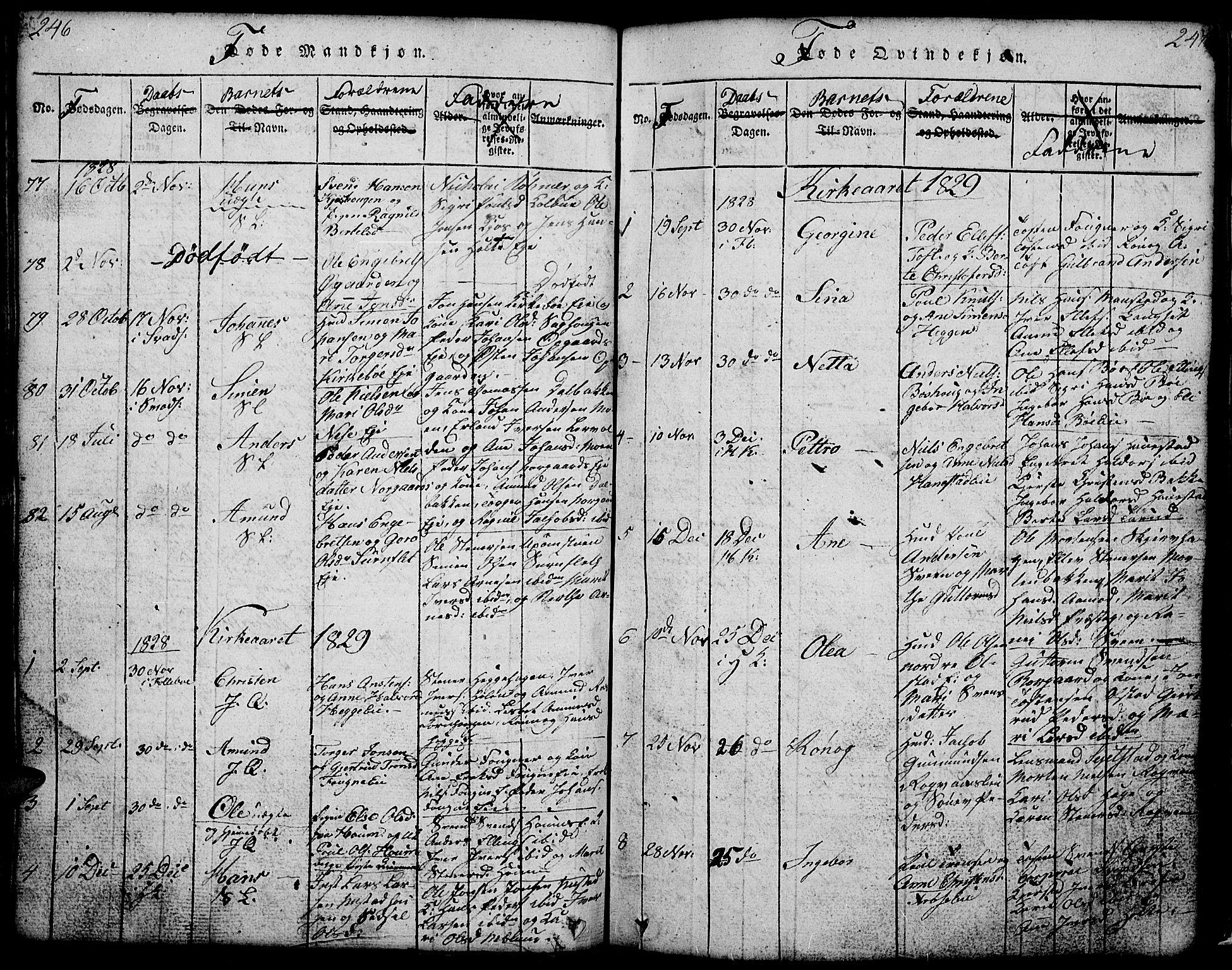 SAH, Gausdal prestekontor, Klokkerbok nr. 1, 1817-1848, s. 246-247