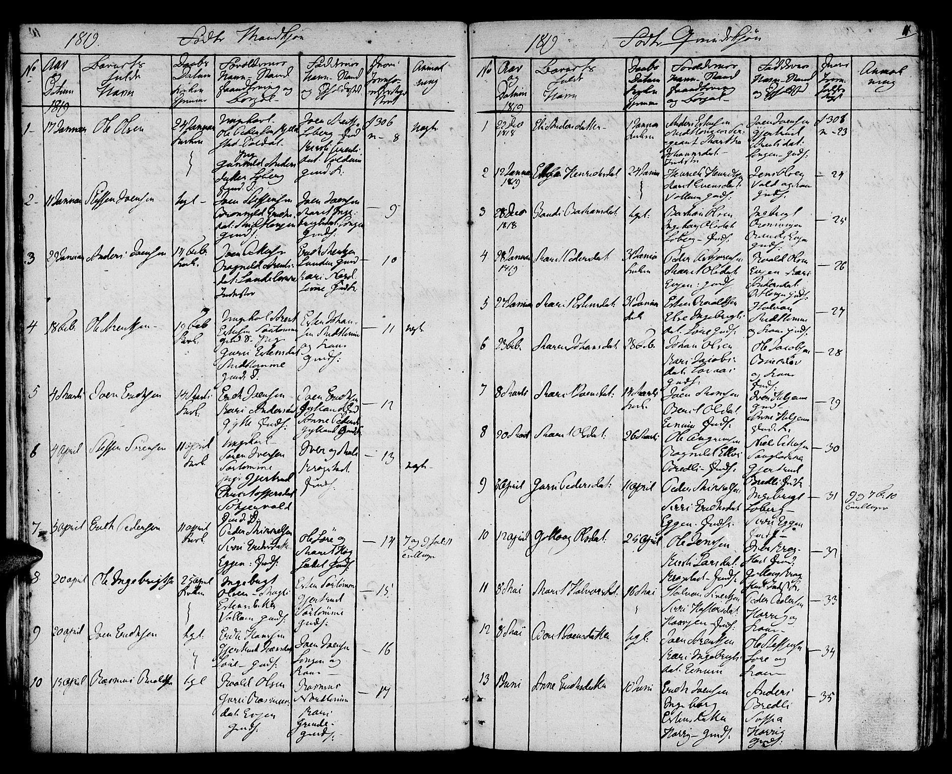 SAT, Ministerialprotokoller, klokkerbøker og fødselsregistre - Sør-Trøndelag, 692/L1108: Klokkerbok nr. 692C03, 1816-1833, s. 11