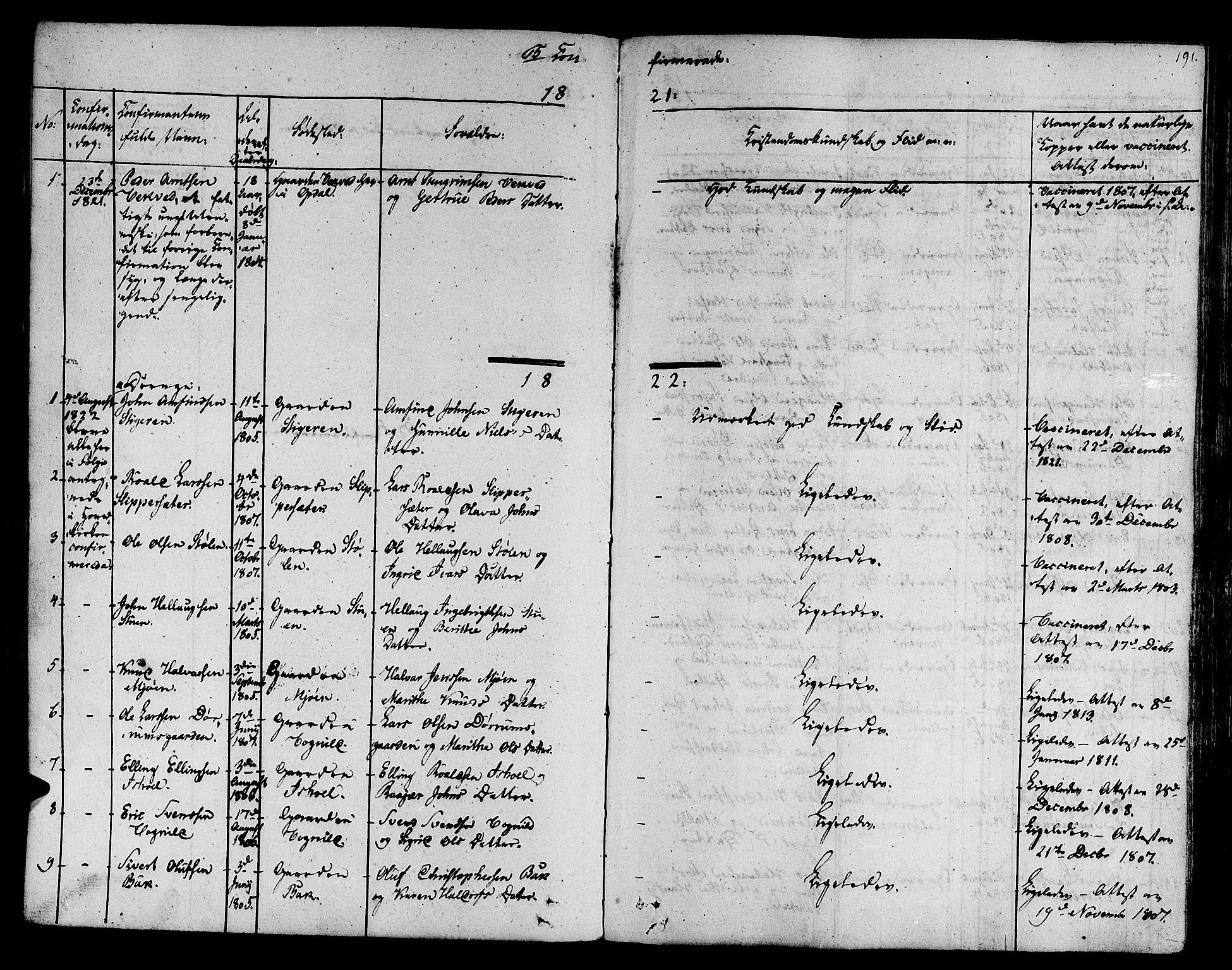 SAT, Ministerialprotokoller, klokkerbøker og fødselsregistre - Sør-Trøndelag, 678/L0897: Ministerialbok nr. 678A06-07, 1821-1847, s. 191