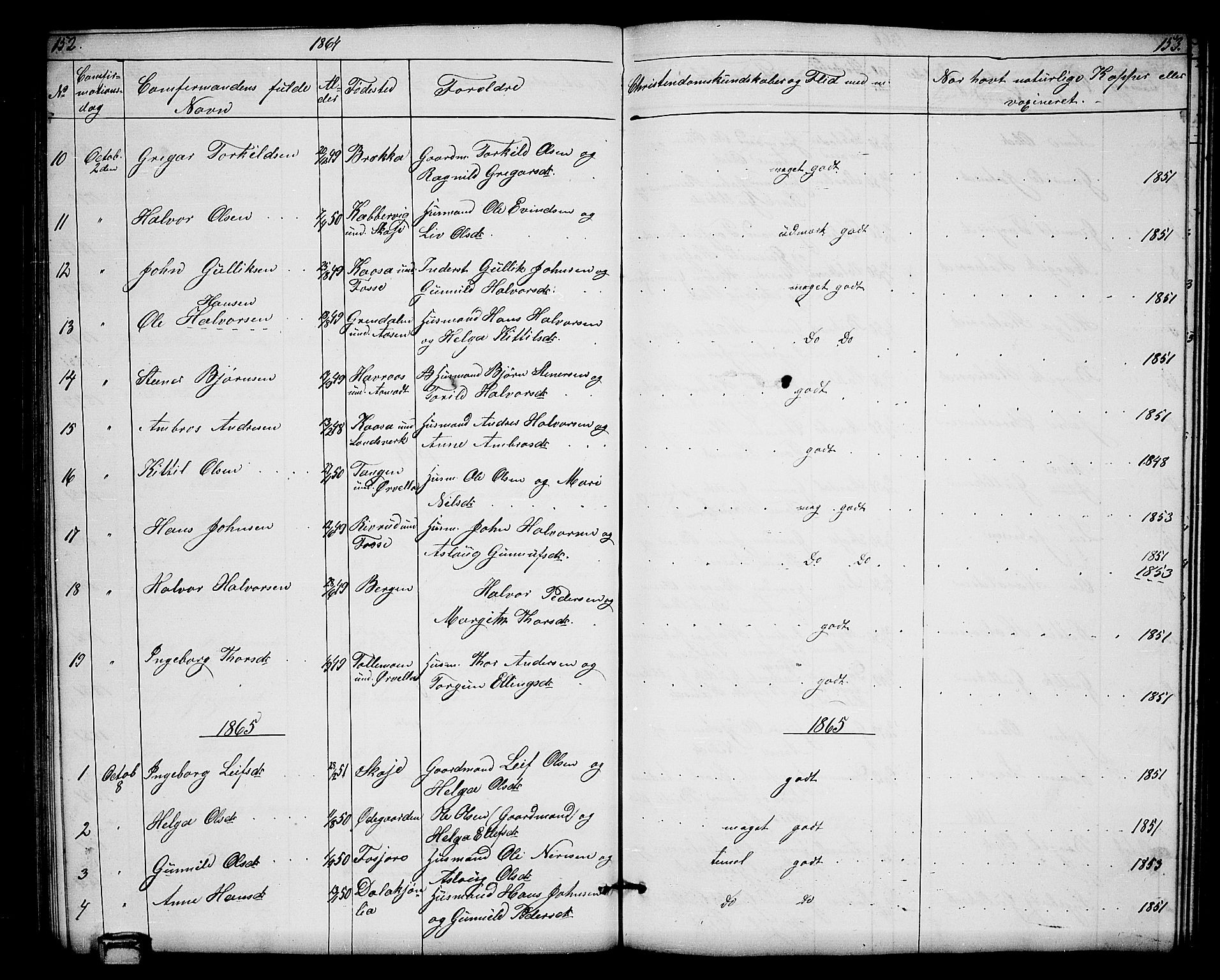 SAKO, Hjartdal kirkebøker, G/Gb/L0002: Klokkerbok nr. II 2, 1854-1884, s. 152-153