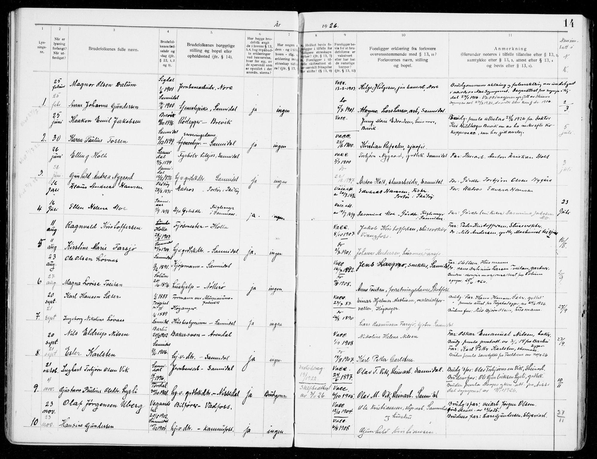 SAKO, Sannidal kirkebøker, H/Ha/L0002: Lysningsprotokoll nr. 2, 1919-1942, s. 14