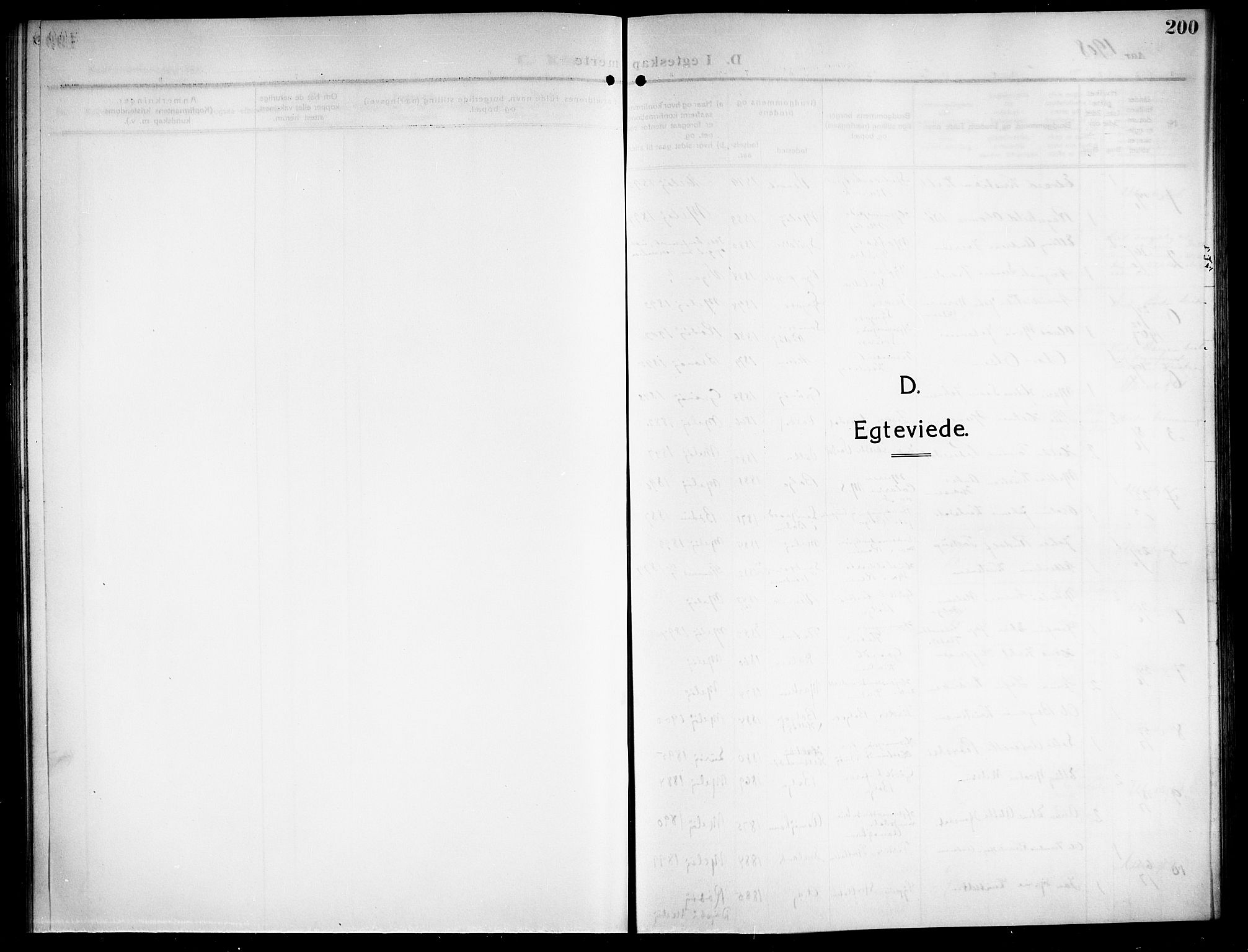 SAT, Ministerialprotokoller, klokkerbøker og fødselsregistre - Nordland, 843/L0639: Klokkerbok nr. 843C08, 1908-1924, s. 200