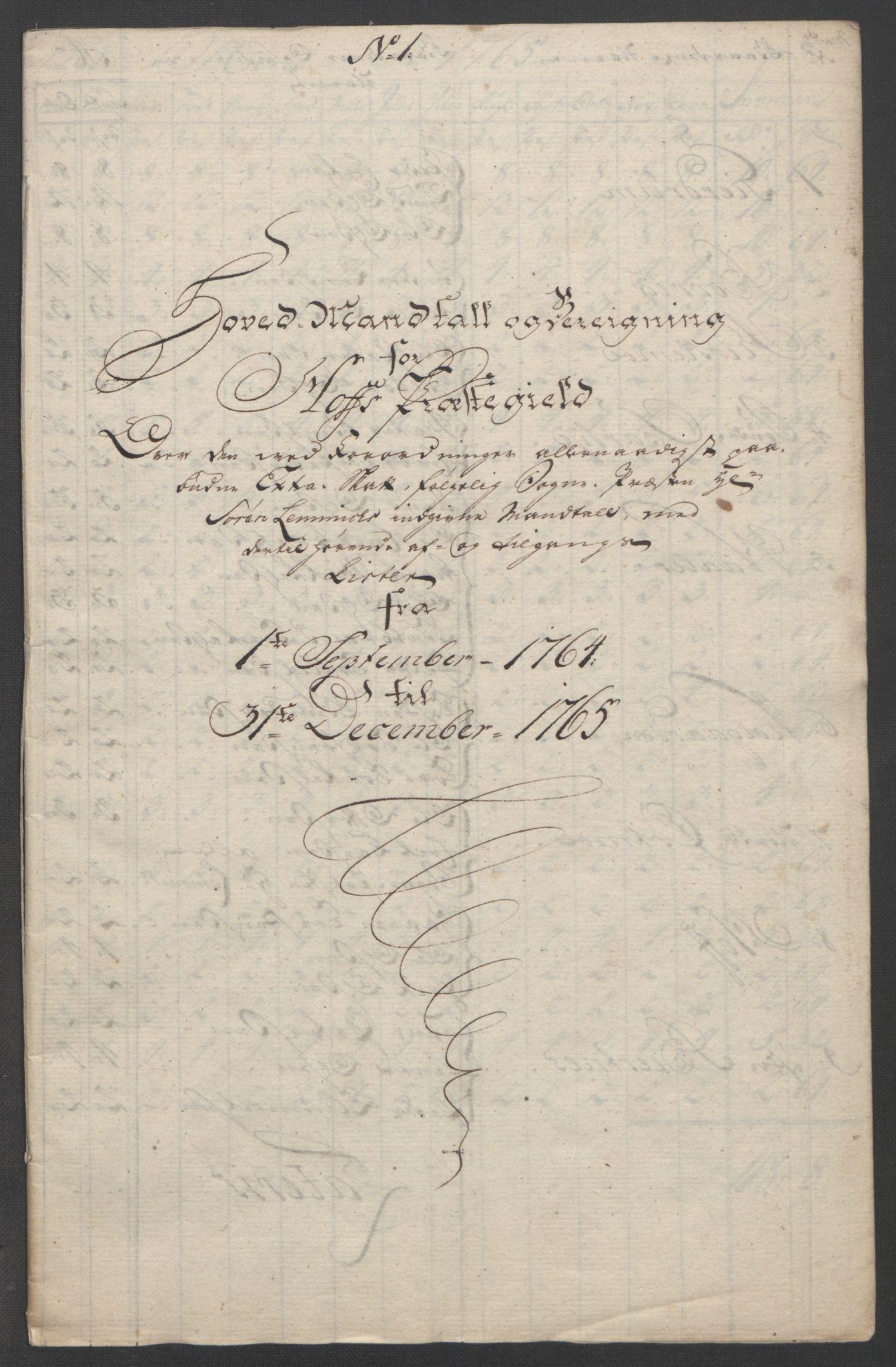 RA, Rentekammeret inntil 1814, Reviderte regnskaper, Fogderegnskap, R14/L0959: Ekstraskatten Solør og Odal, 1763-1770, s. 532