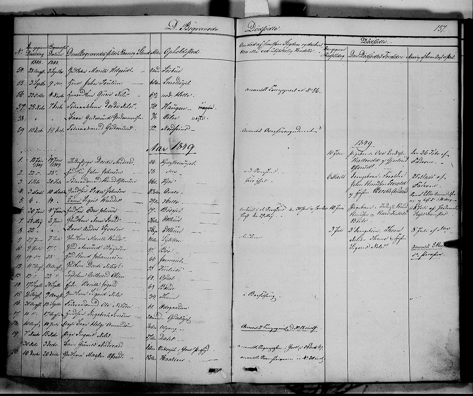 SAH, Vang prestekontor, Valdres, Ministerialbok nr. 6, 1846-1864, s. 157