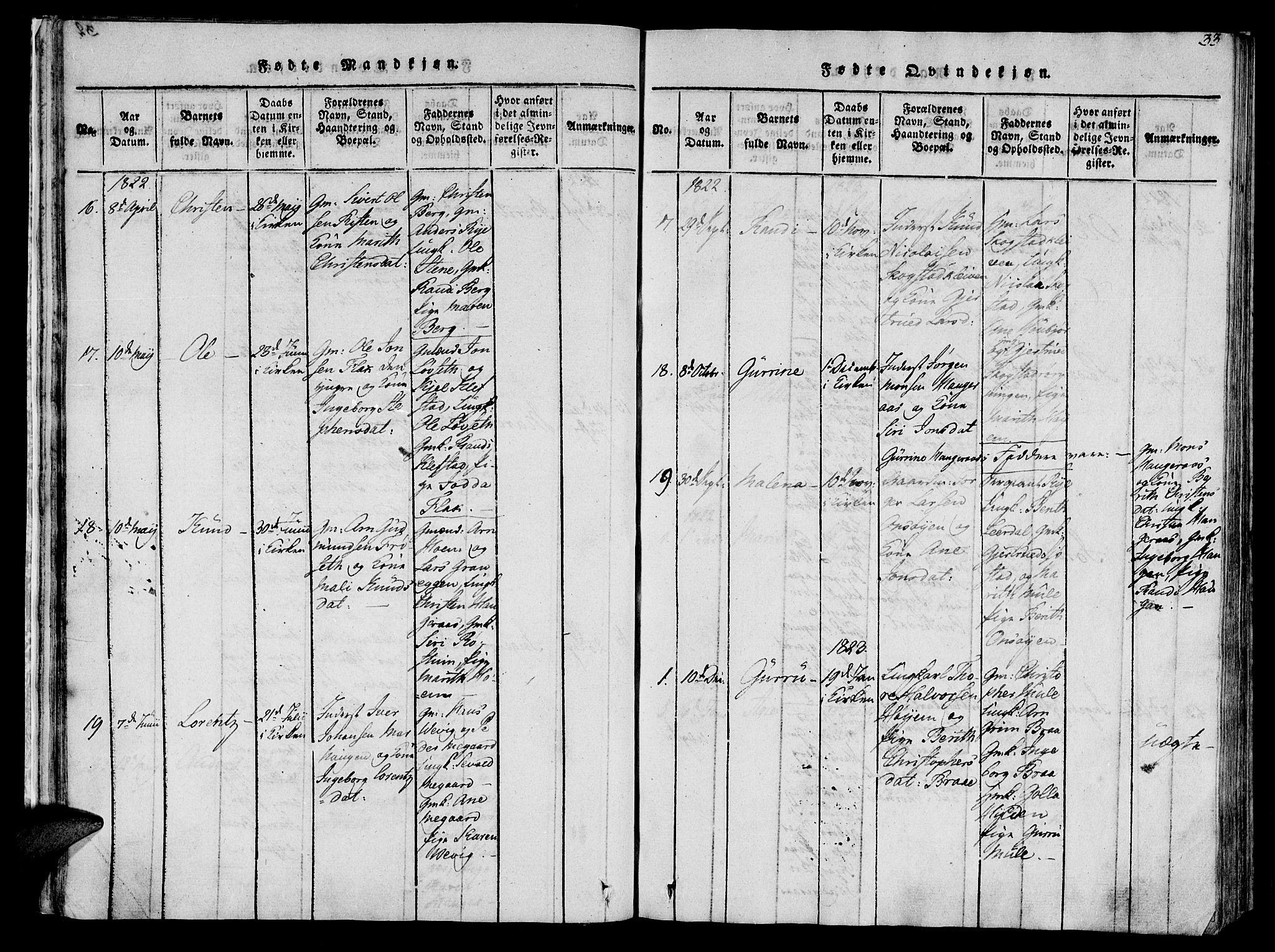 SAT, Ministerialprotokoller, klokkerbøker og fødselsregistre - Sør-Trøndelag, 612/L0372: Ministerialbok nr. 612A06 /1, 1816-1828, s. 33