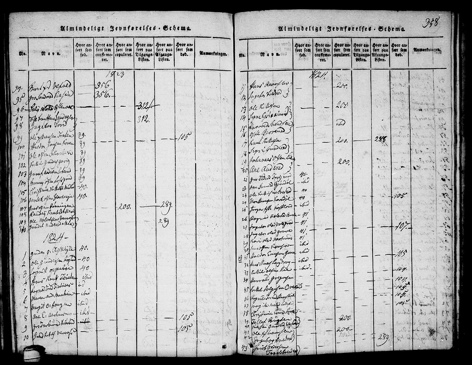 SAKO, Seljord kirkebøker, F/Fa/L0010: Ministerialbok nr. I 10, 1815-1831, s. 358