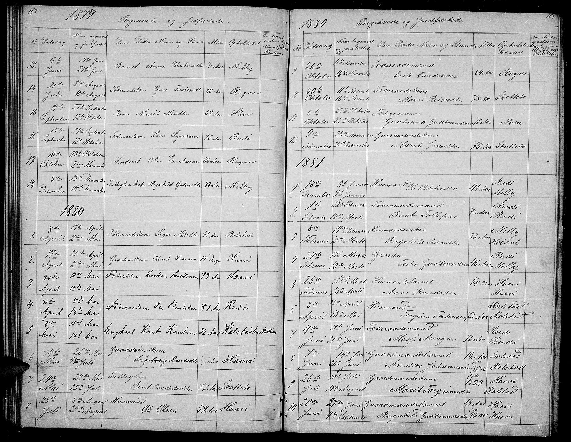 SAH, Øystre Slidre prestekontor, Klokkerbok nr. 3, 1866-1886, s. 168-169