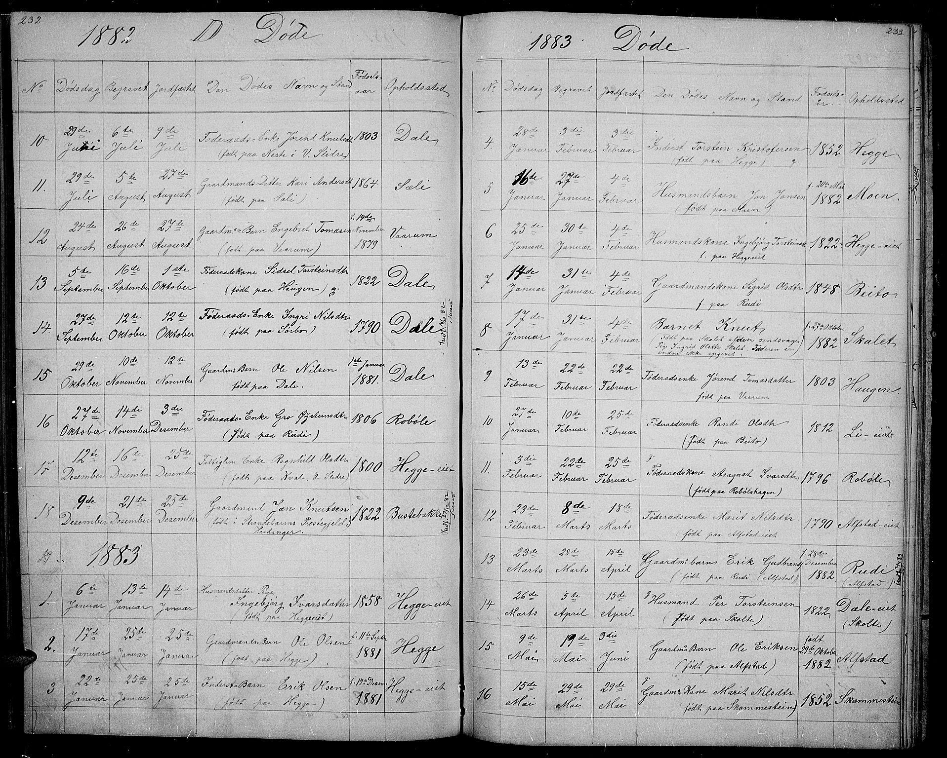 SAH, Øystre Slidre prestekontor, Klokkerbok nr. 1, 1866-1886, s. 232-233