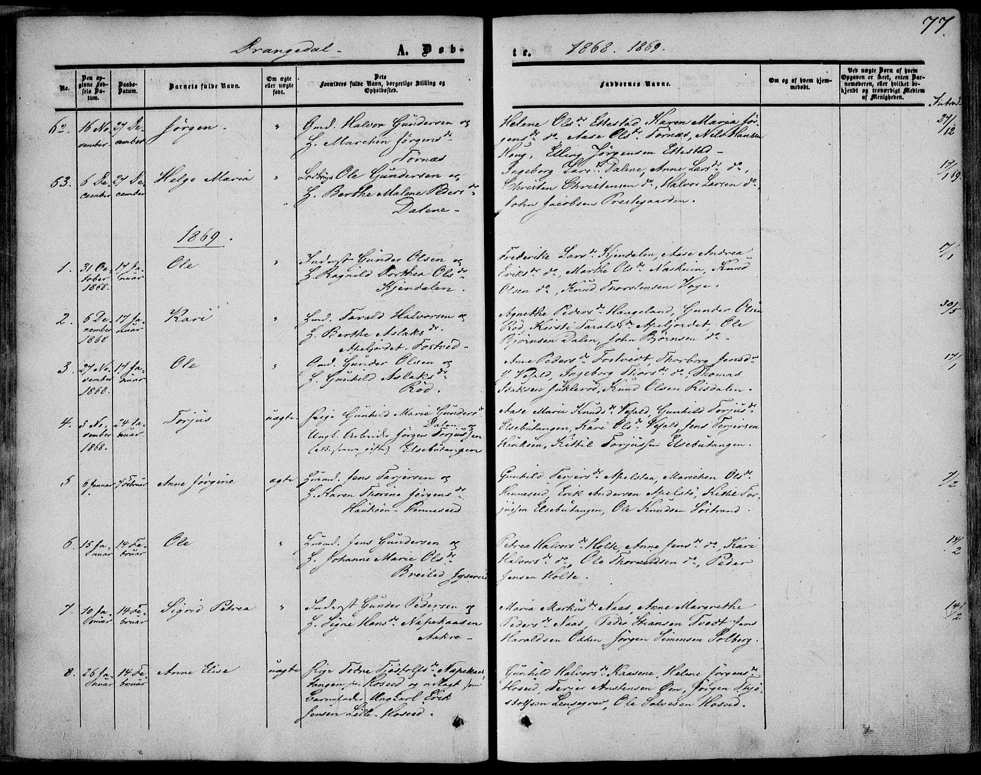 SAKO, Drangedal kirkebøker, F/Fa/L0008: Ministerialbok nr. 8, 1857-1871, s. 77