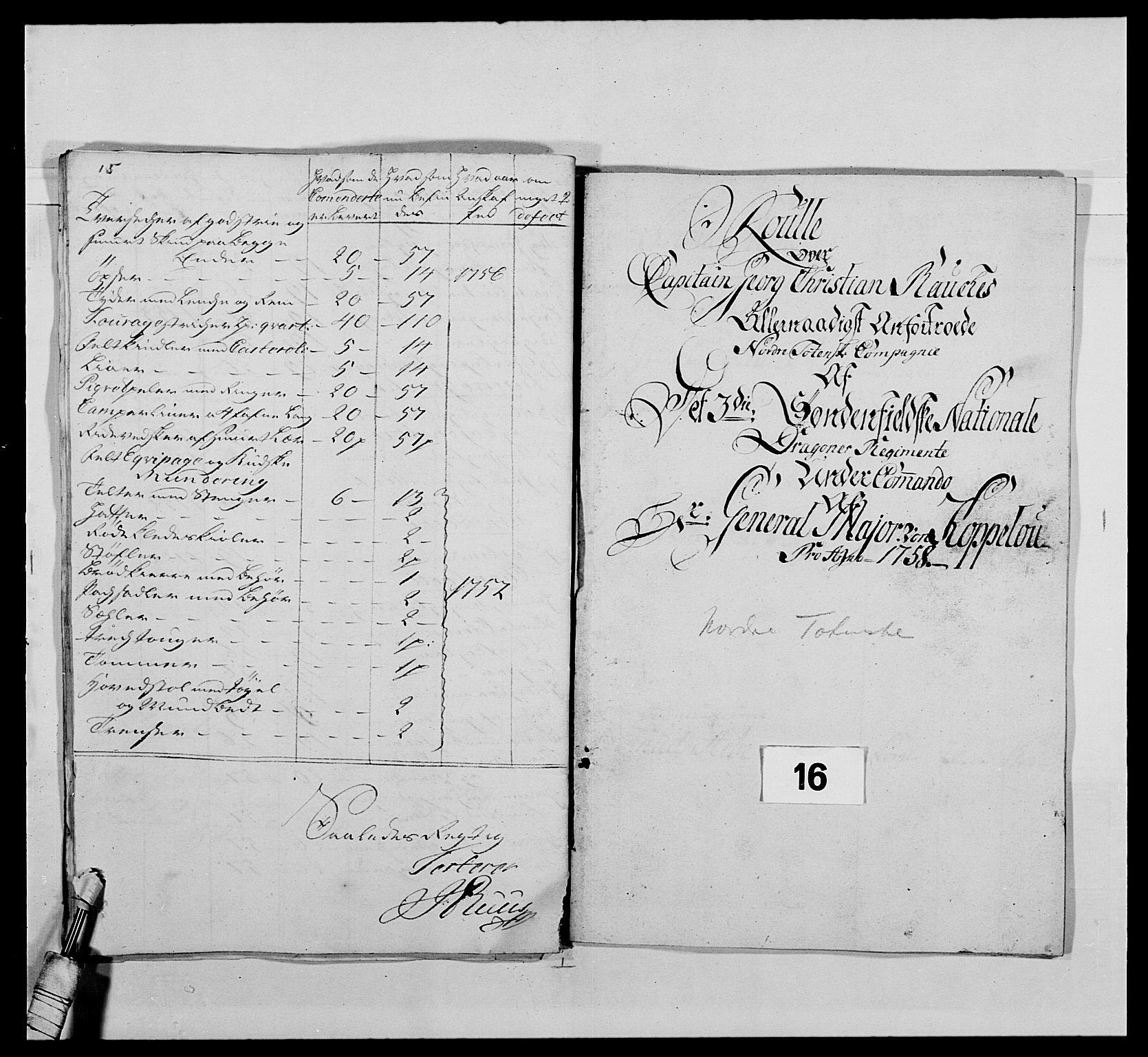 RA, Kommanderende general (KG I) med Det norske krigsdirektorium, E/Ea/L0479: 3. Sønnafjelske dragonregiment, 1756-1760, s. 302