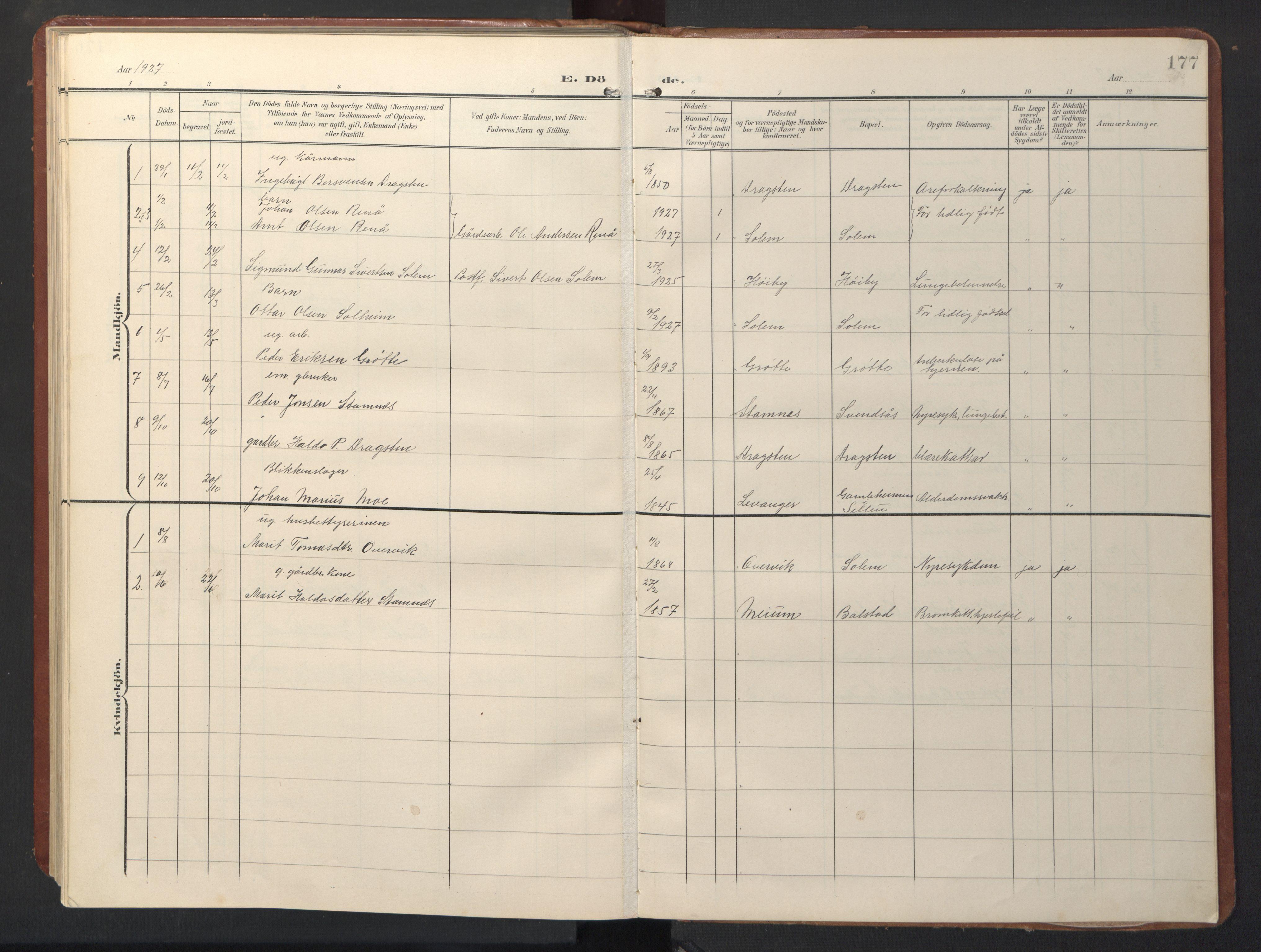 SAT, Ministerialprotokoller, klokkerbøker og fødselsregistre - Sør-Trøndelag, 696/L1161: Klokkerbok nr. 696C01, 1902-1950, s. 177