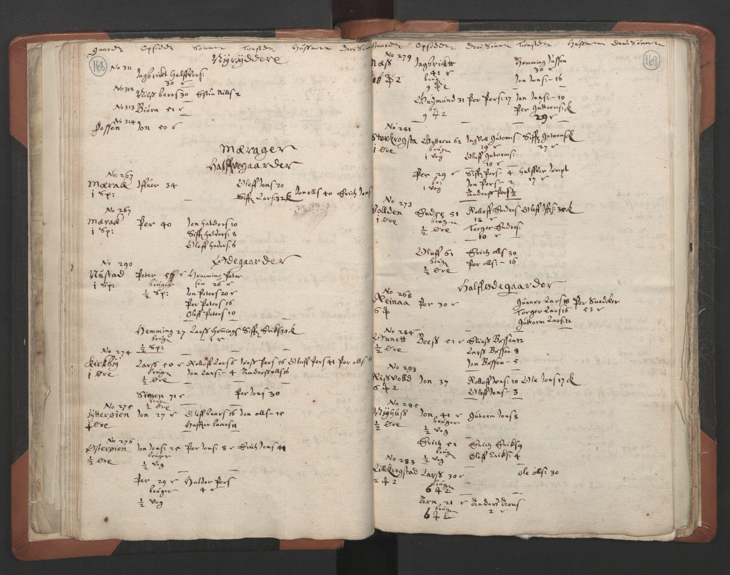 RA, Sogneprestenes manntall 1664-1666, nr. 32: Innherad prosti, 1664-1666, s. 168-169