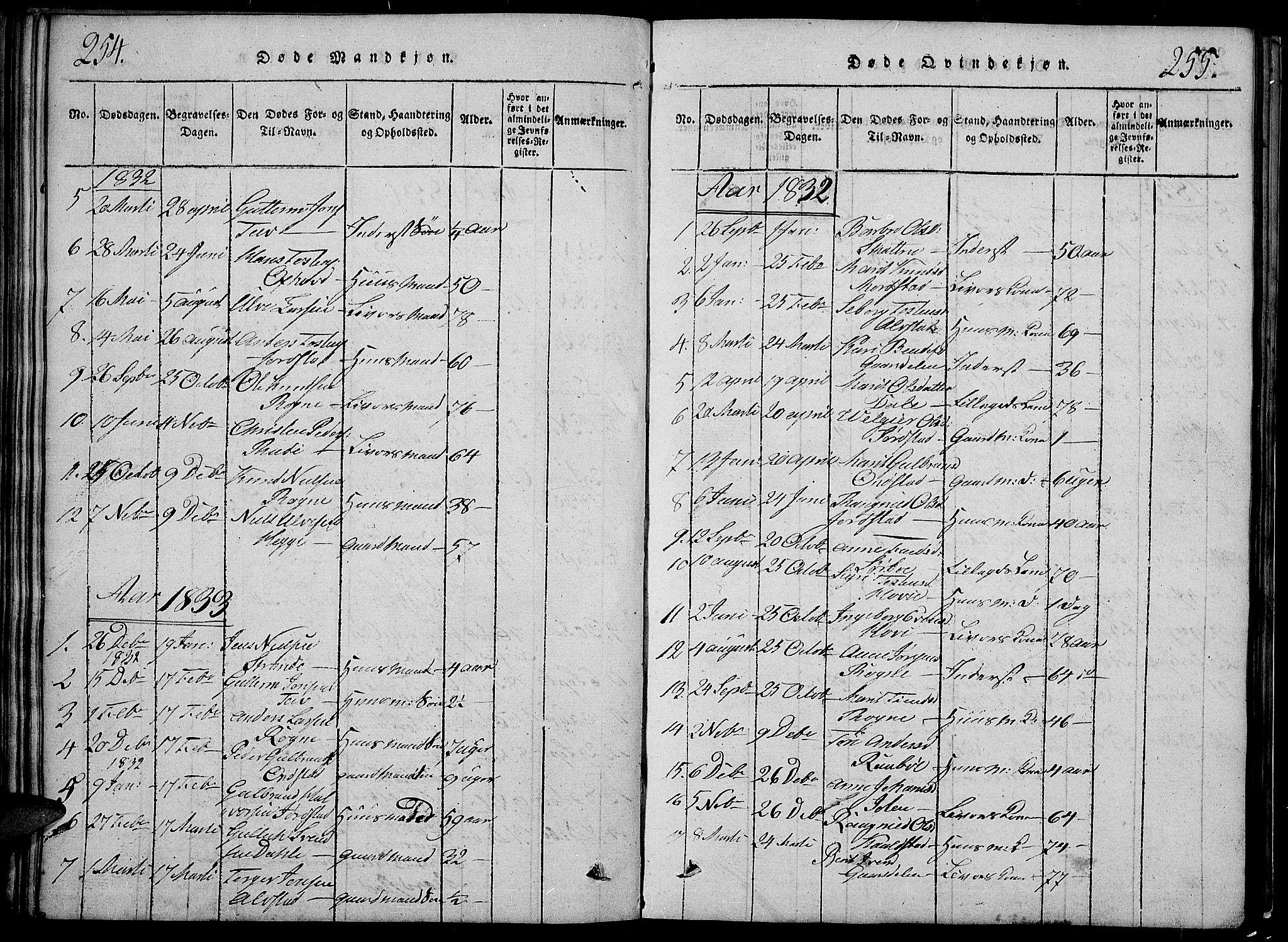 SAH, Slidre prestekontor, Klokkerbok nr. 2, 1814-1839, s. 254-255