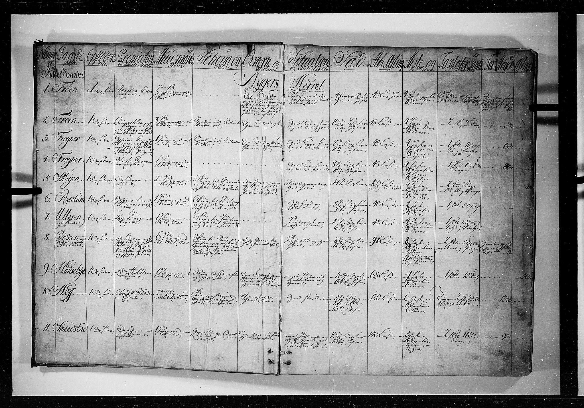 RA, Rentekammeret inntil 1814, Realistisk ordnet avdeling, N/Nb/Nbf/L0089: Aker og Follo eksaminasjonsprotokoll, 1723, s. 1a