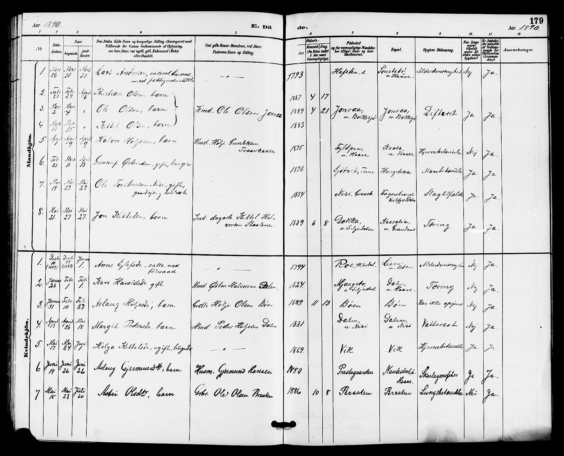 SAKO, Gransherad kirkebøker, G/Ga/L0003: Klokkerbok nr. I 3, 1887-1915, s. 179