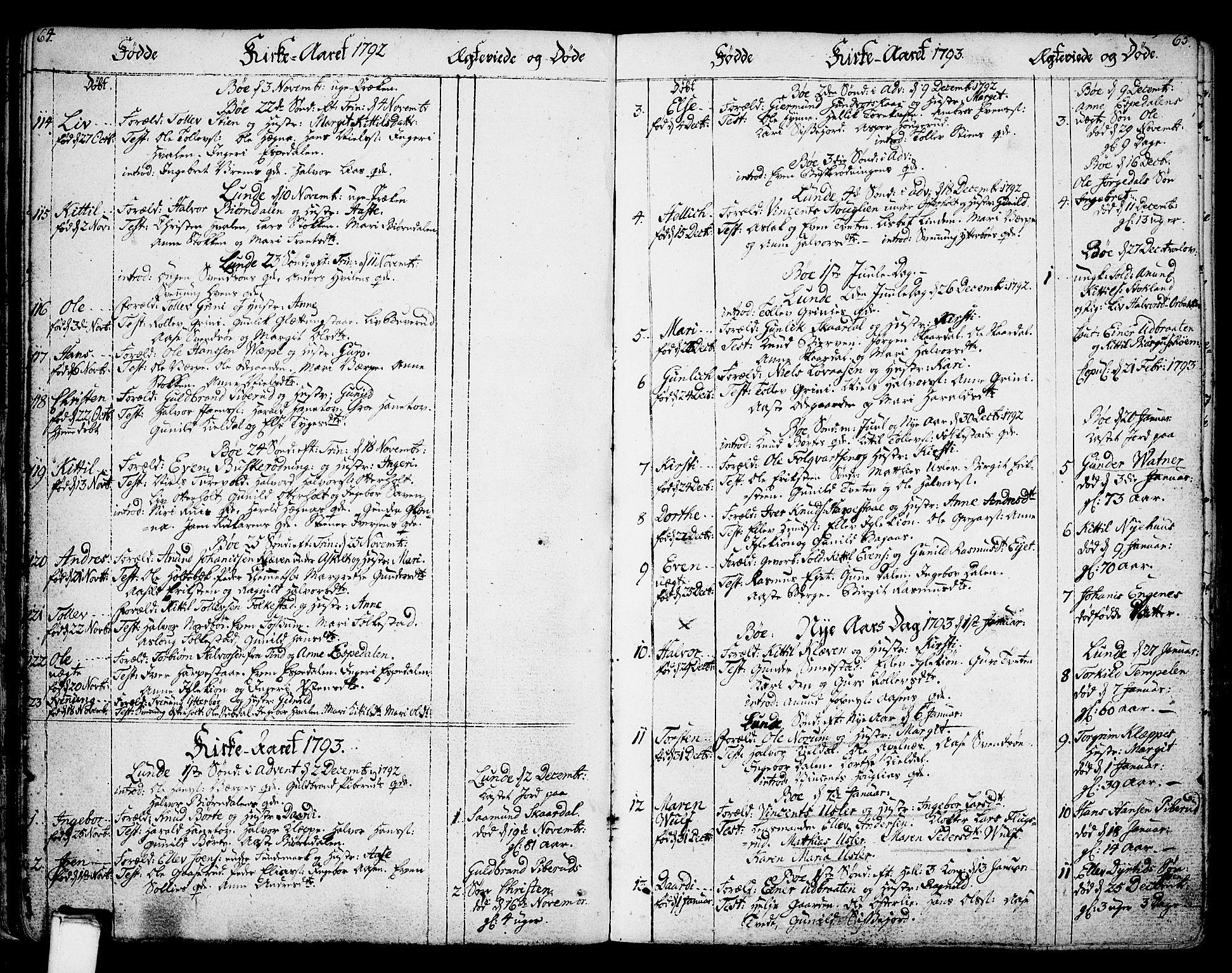 SAKO, Bø kirkebøker, F/Fa/L0005: Ministerialbok nr. 5, 1785-1815, s. 64-65