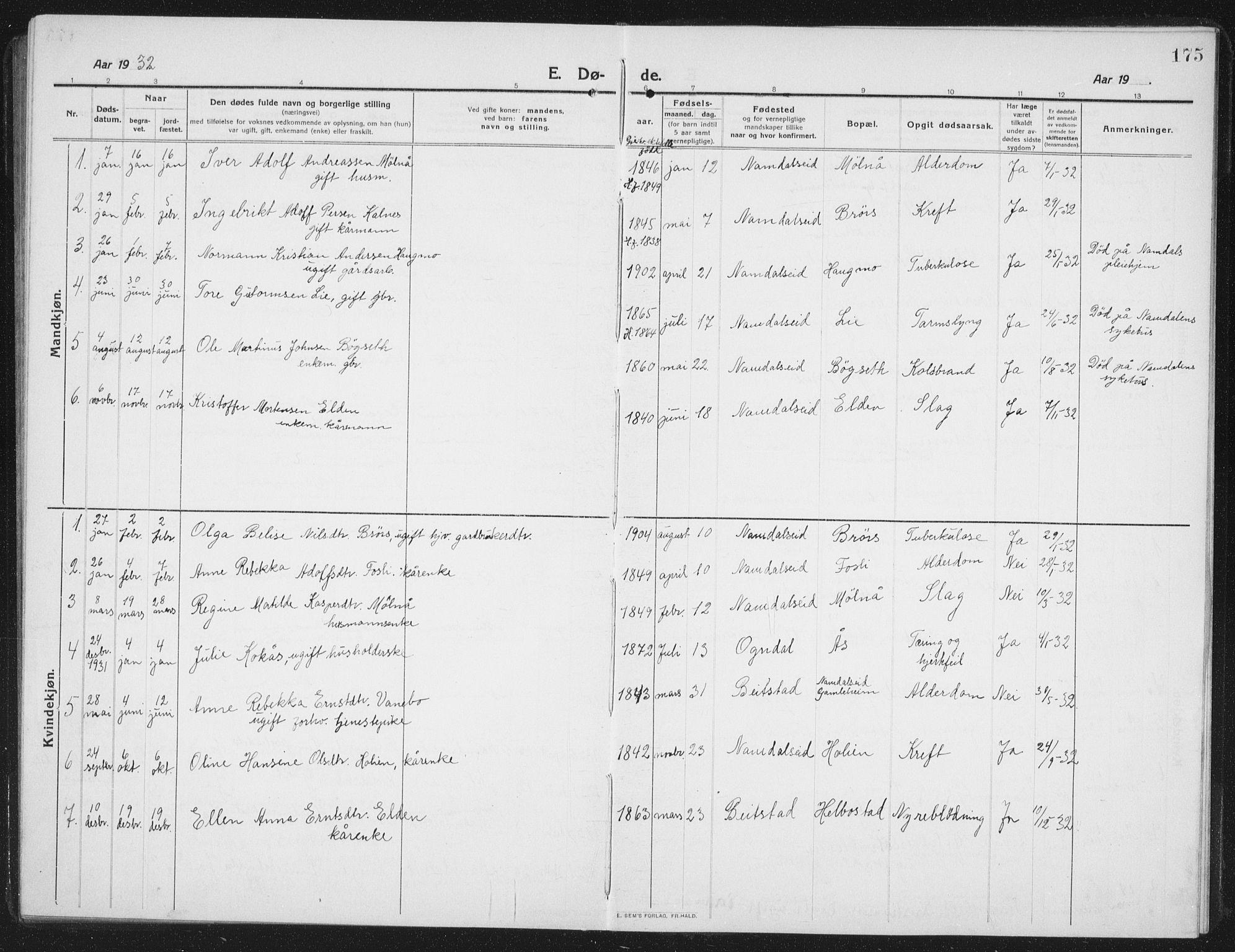 SAT, Ministerialprotokoller, klokkerbøker og fødselsregistre - Nord-Trøndelag, 742/L0413: Klokkerbok nr. 742C04, 1911-1938, s. 175
