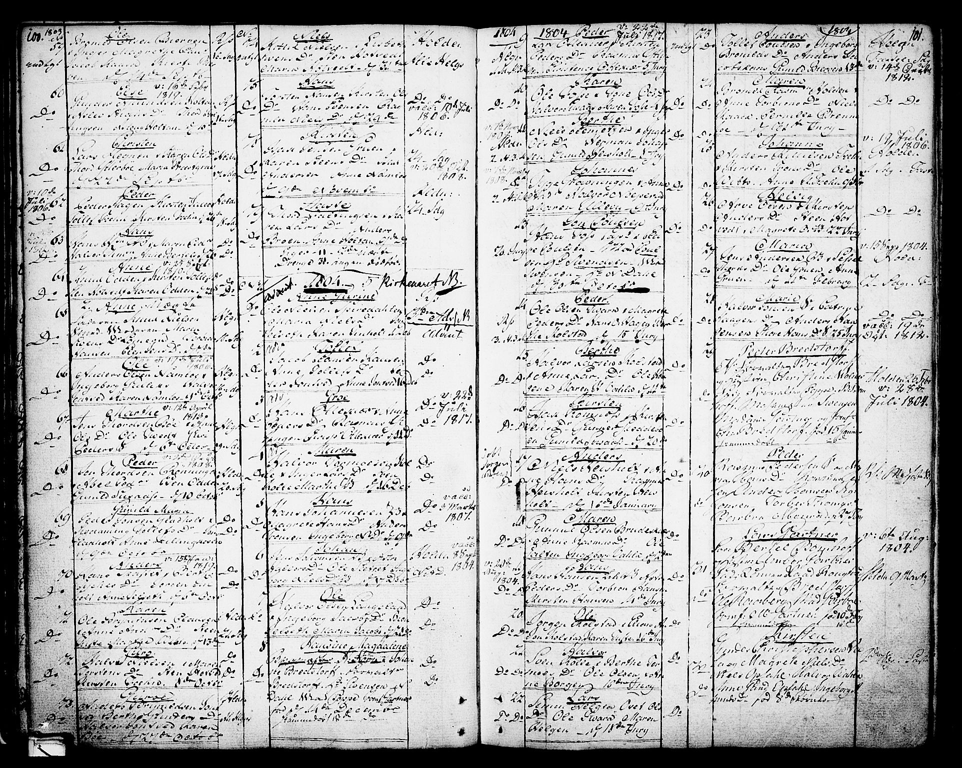 SAKO, Holla kirkebøker, F/Fa/L0002: Ministerialbok nr. 2, 1779-1814, s. 100-101