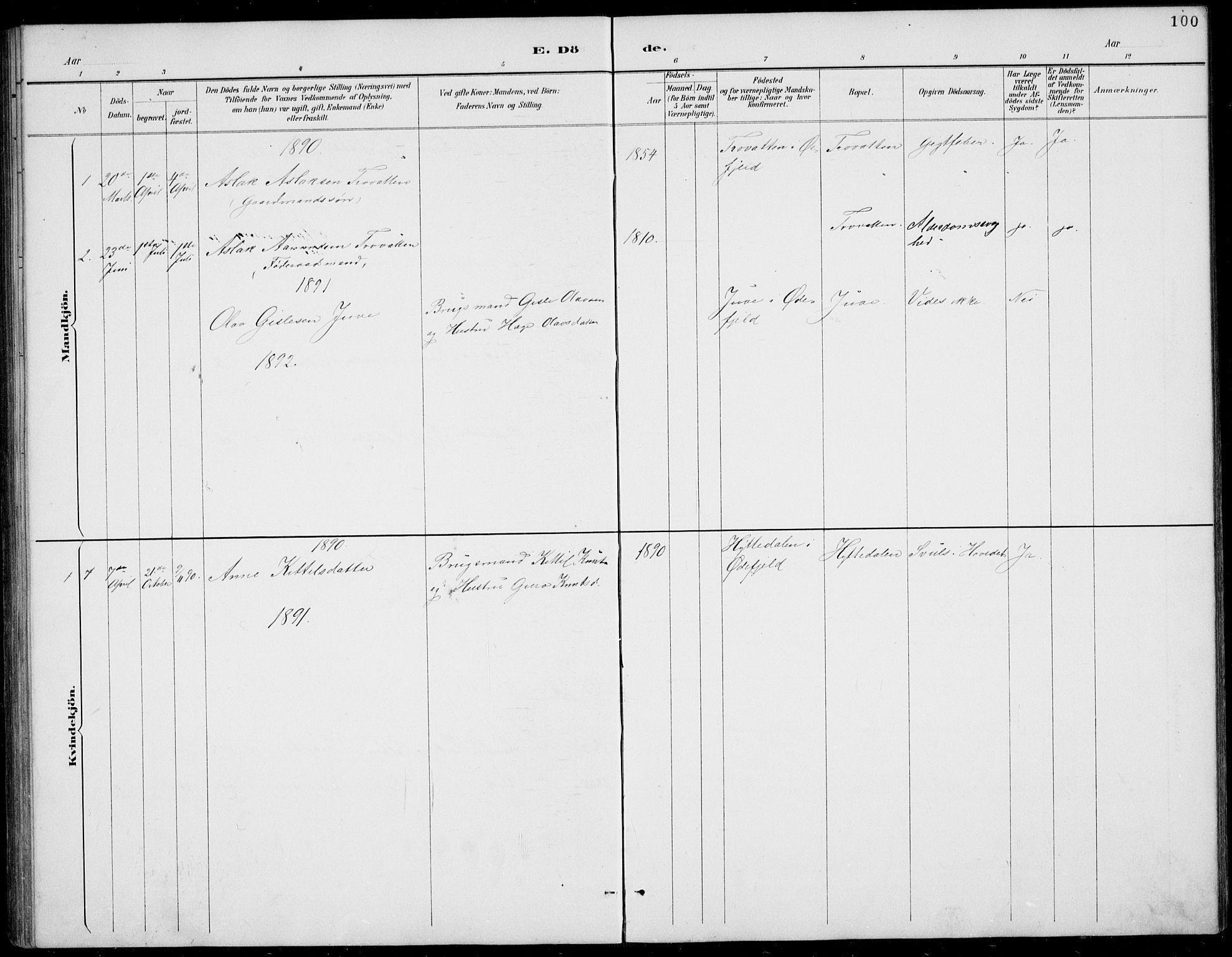 SAKO, Rauland kirkebøker, G/Gb/L0002: Klokkerbok nr. II 2, 1887-1937, s. 100