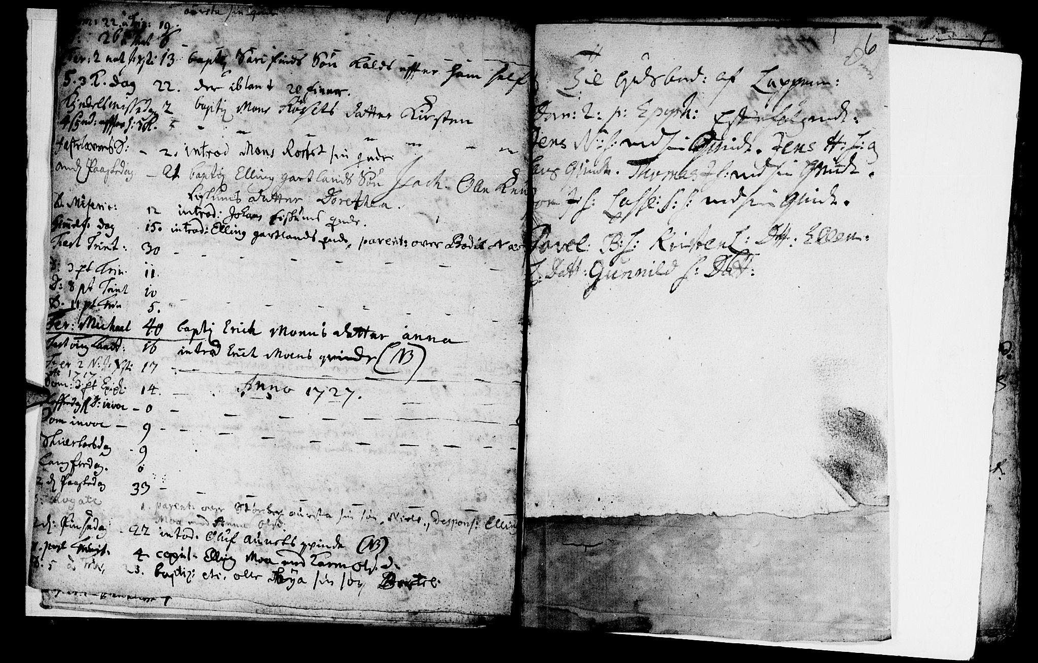 SAT, Ministerialprotokoller, klokkerbøker og fødselsregistre - Nord-Trøndelag, 759/L0525: Ministerialbok nr. 759A01, 1706-1748, s. 6