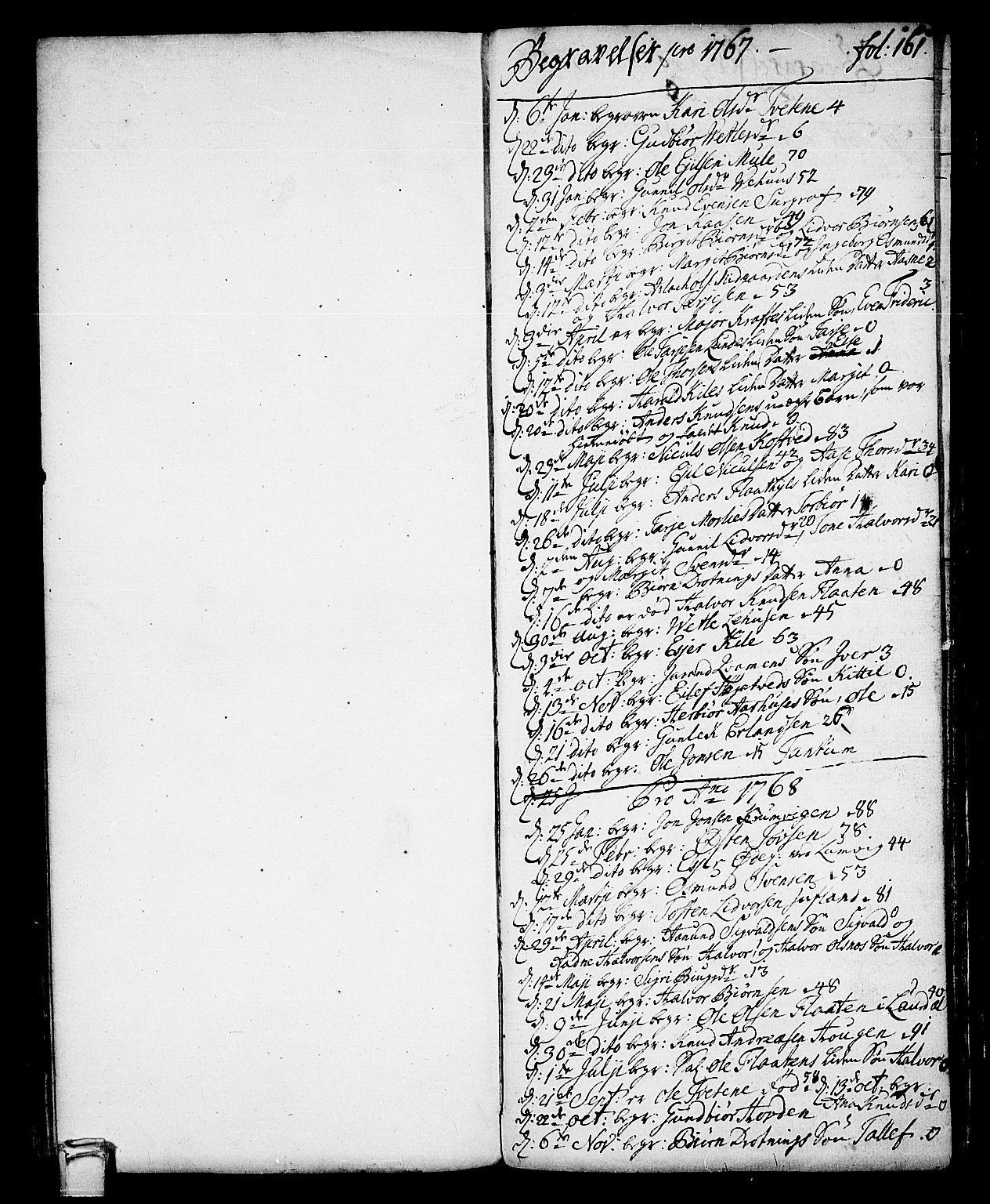 SAKO, Vinje kirkebøker, F/Fa/L0002: Ministerialbok nr. I 2, 1767-1814, s. 161