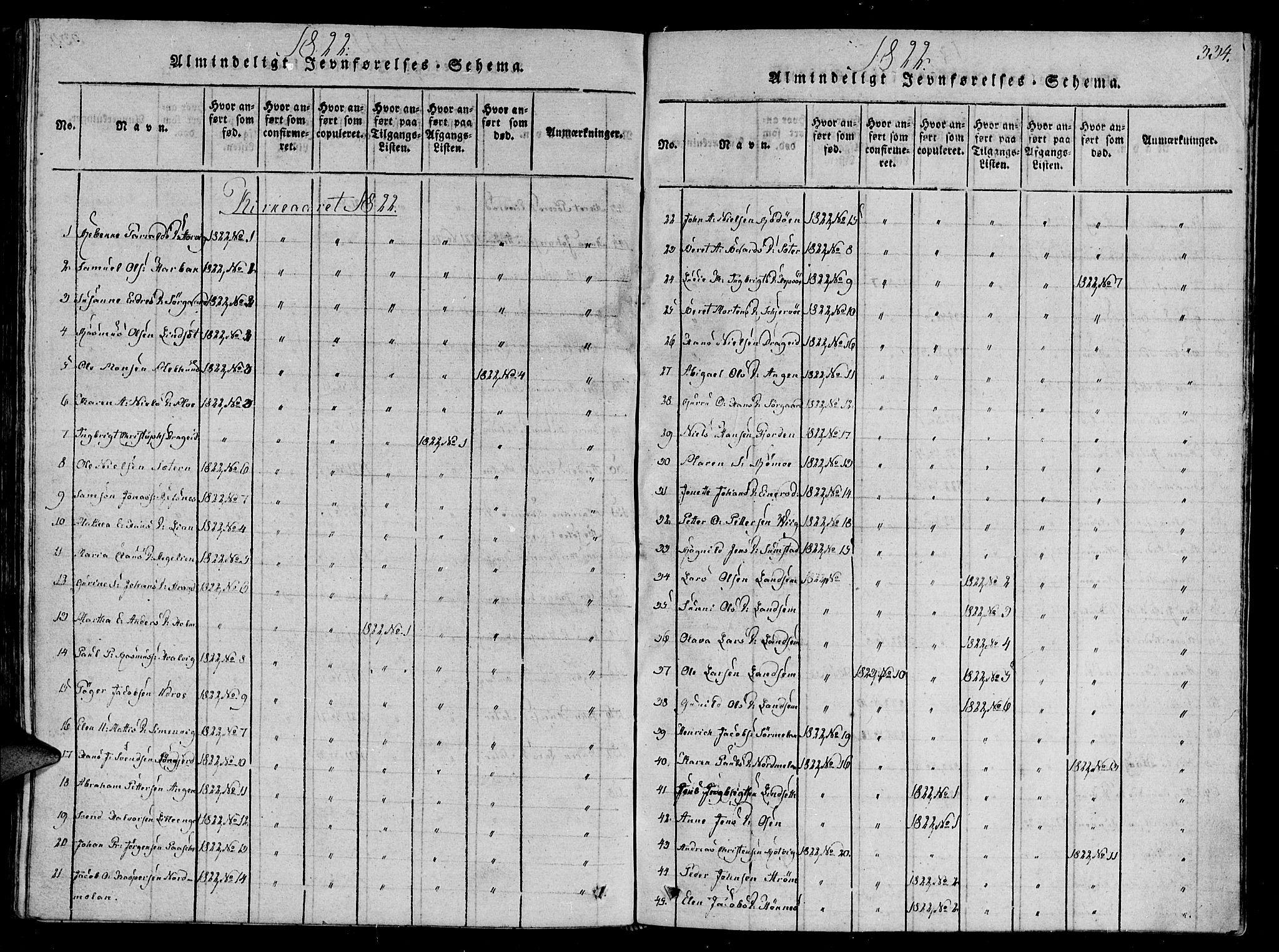 SAT, Ministerialprotokoller, klokkerbøker og fødselsregistre - Sør-Trøndelag, 657/L0702: Ministerialbok nr. 657A03, 1818-1831, s. 334