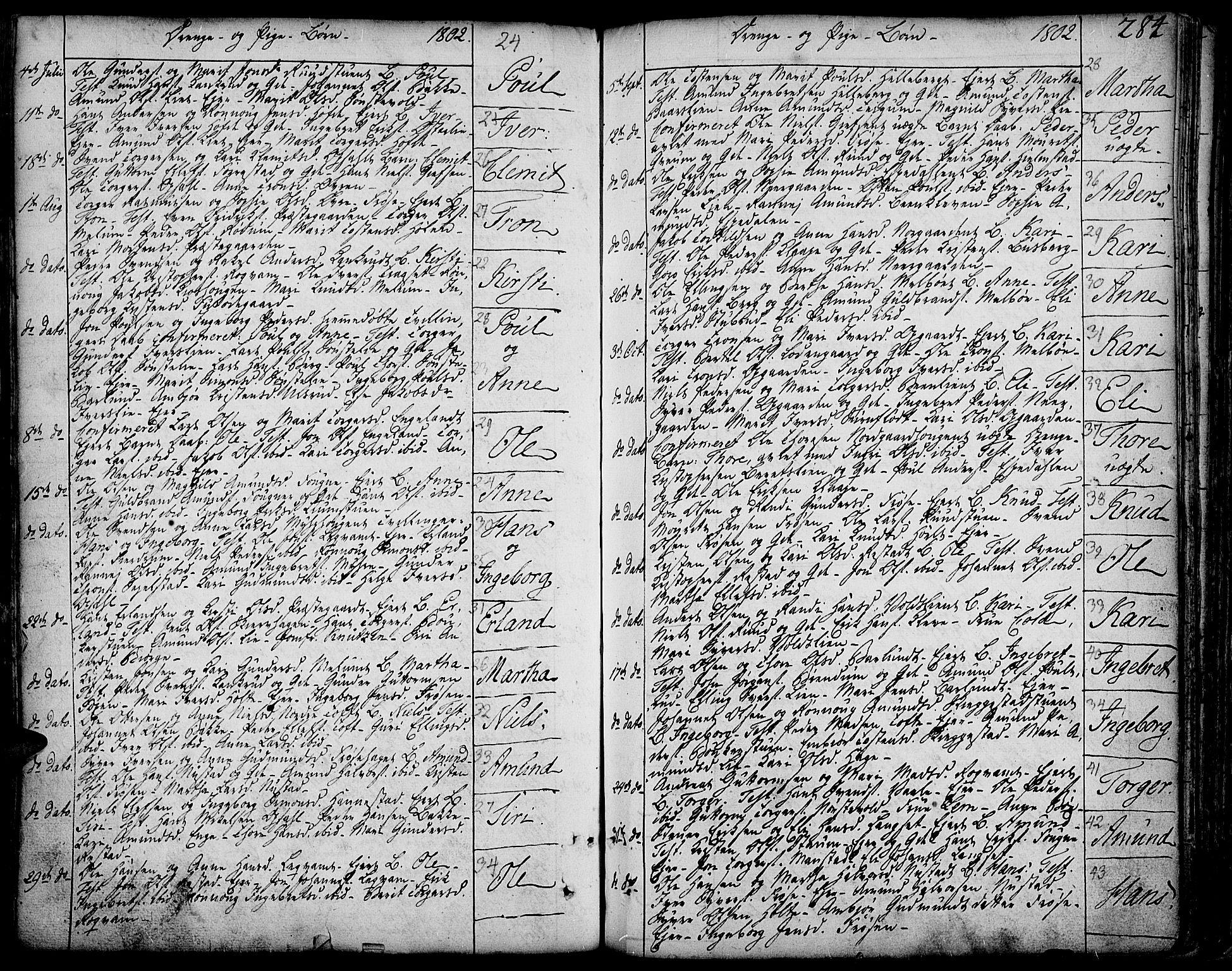 SAH, Gausdal prestekontor, Ministerialbok nr. 3, 1758-1809, s. 284