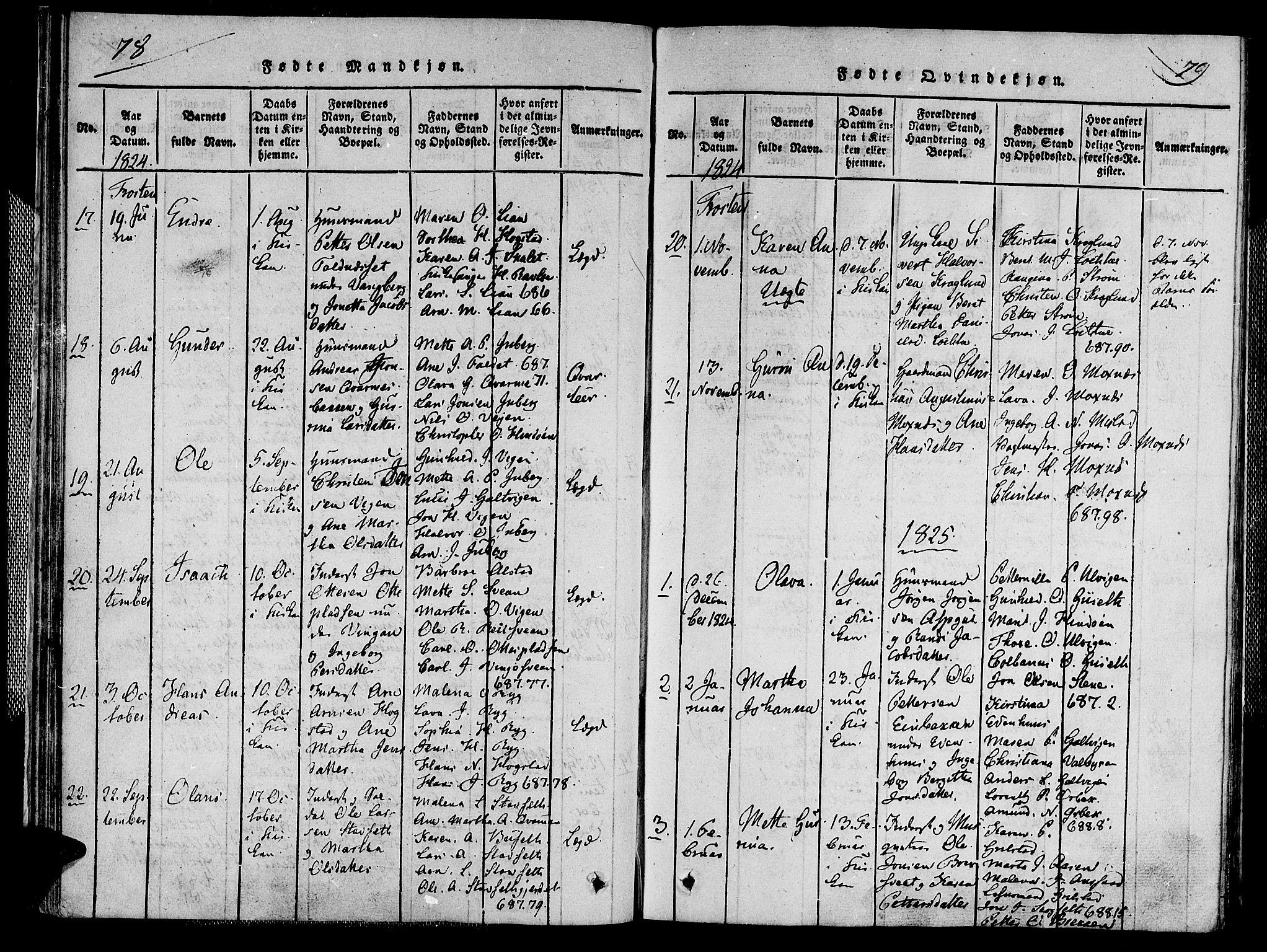 SAT, Ministerialprotokoller, klokkerbøker og fødselsregistre - Nord-Trøndelag, 713/L0112: Ministerialbok nr. 713A04 /1, 1817-1827, s. 78-79