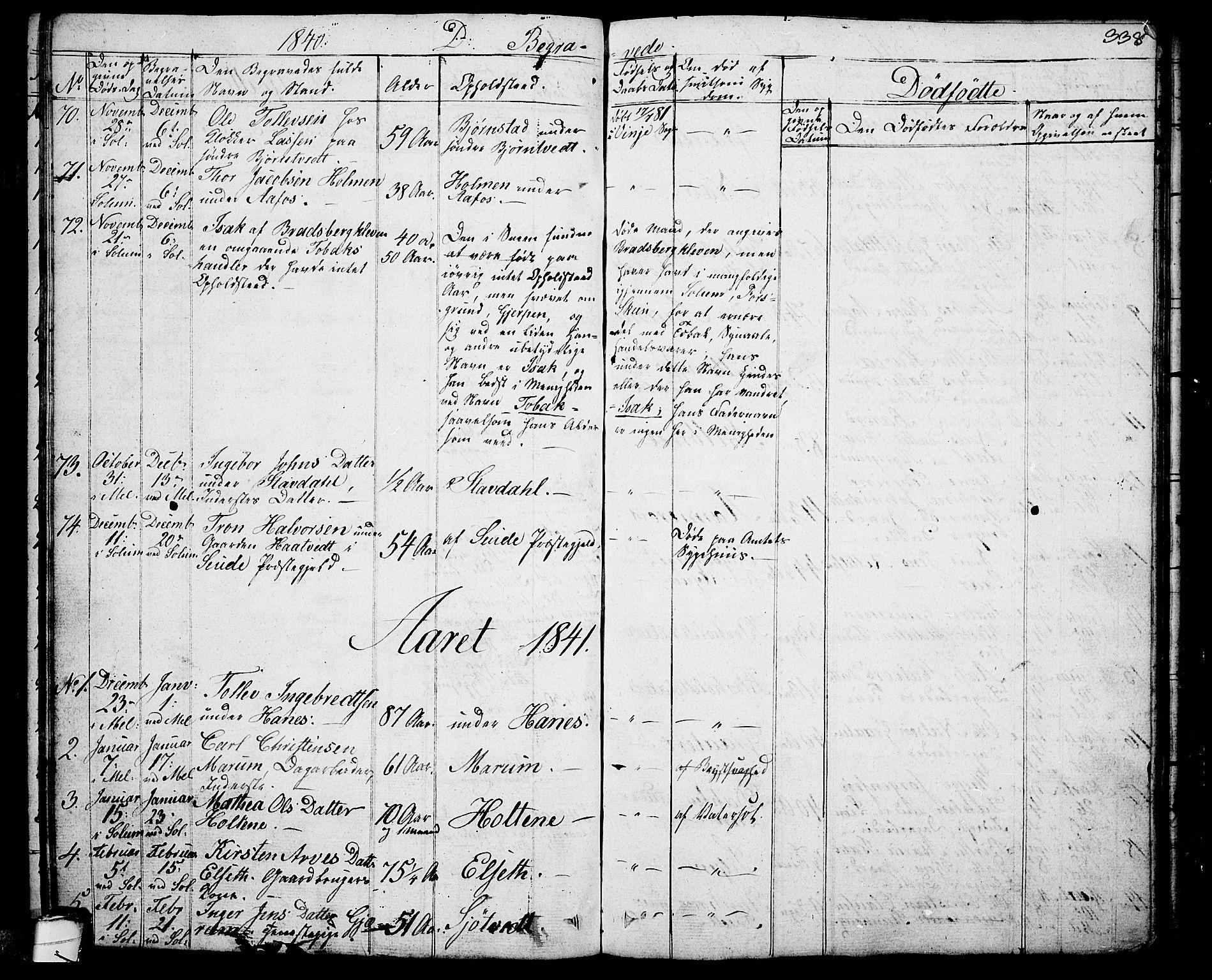 SAKO, Solum kirkebøker, G/Ga/L0002: Klokkerbok nr. I 2, 1834-1848, s. 338