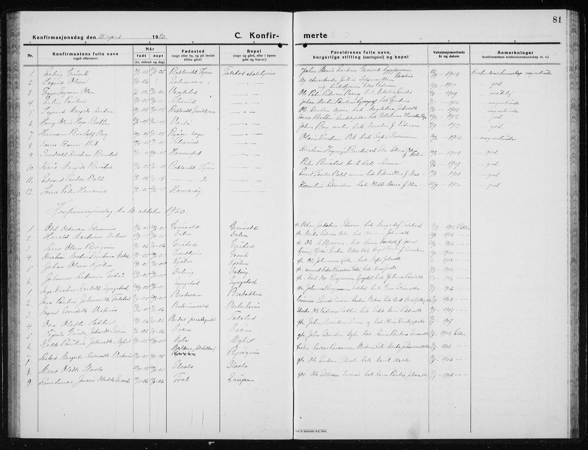 SAT, Ministerialprotokoller, klokkerbøker og fødselsregistre - Nord-Trøndelag, 719/L0180: Klokkerbok nr. 719C01, 1878-1940, s. 81