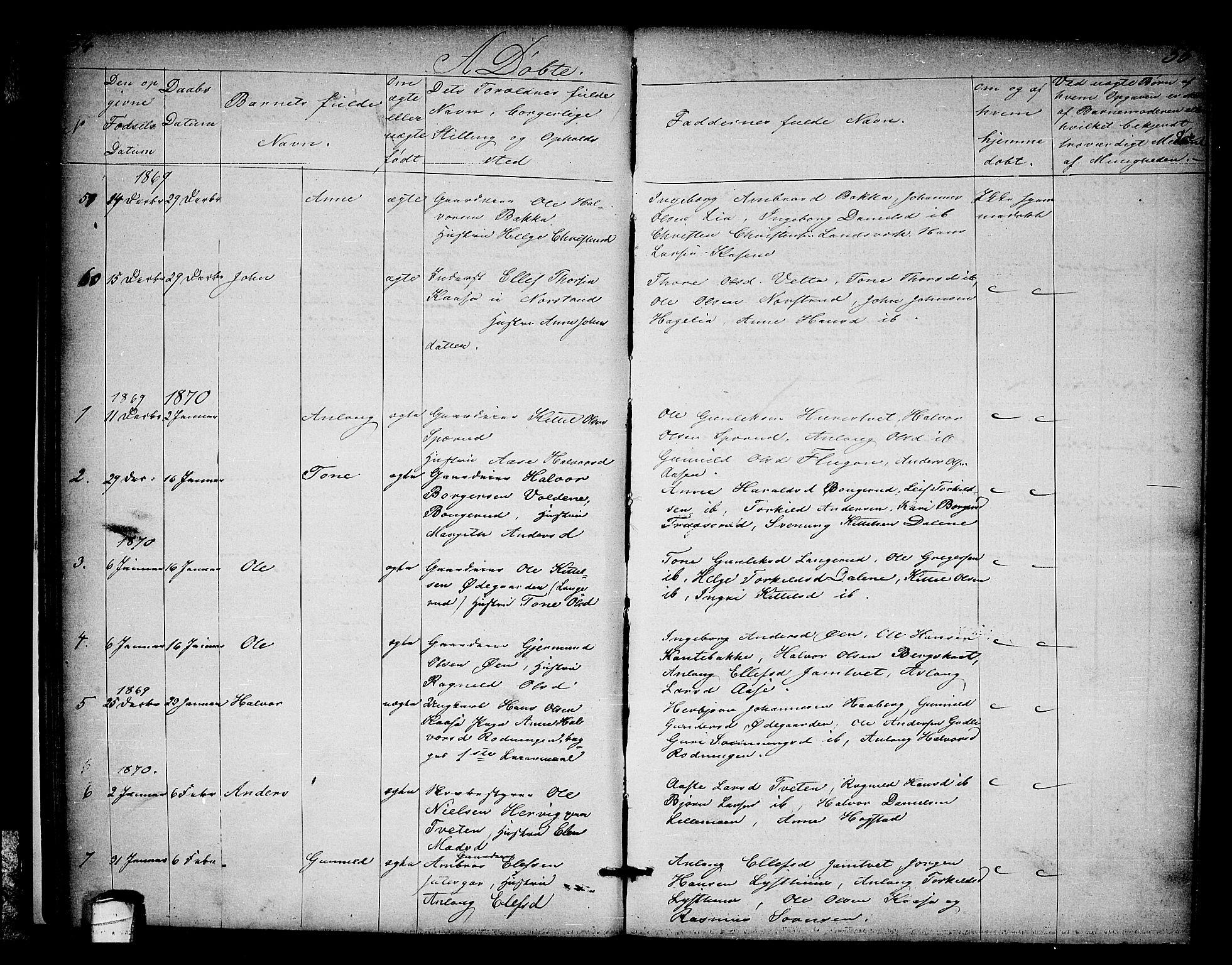 SAKO, Heddal kirkebøker, G/Ga/L0001: Klokkerbok nr. I 1, 1866-1878, s. 54-55