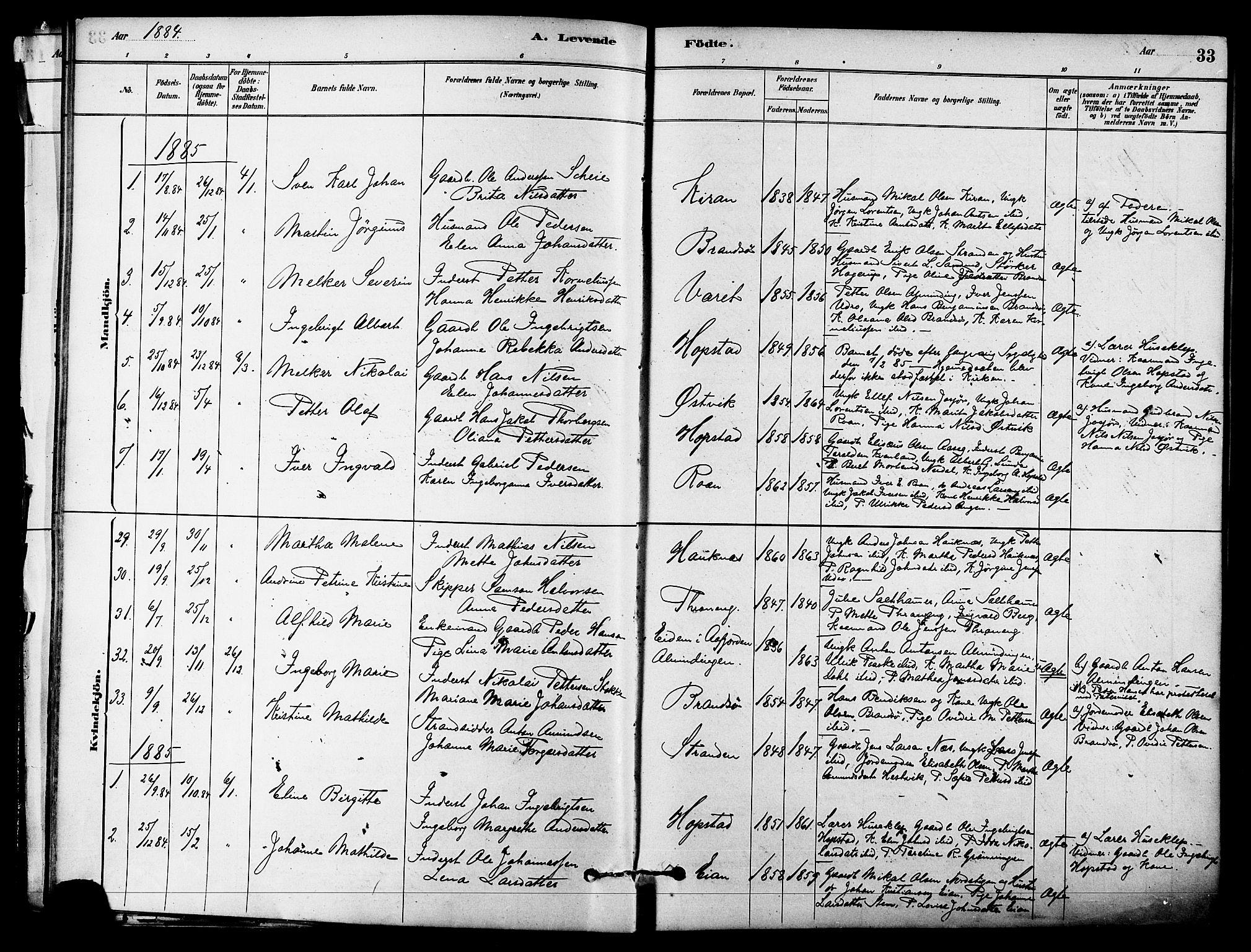 SAT, Ministerialprotokoller, klokkerbøker og fødselsregistre - Sør-Trøndelag, 657/L0707: Ministerialbok nr. 657A08, 1879-1893, s. 33