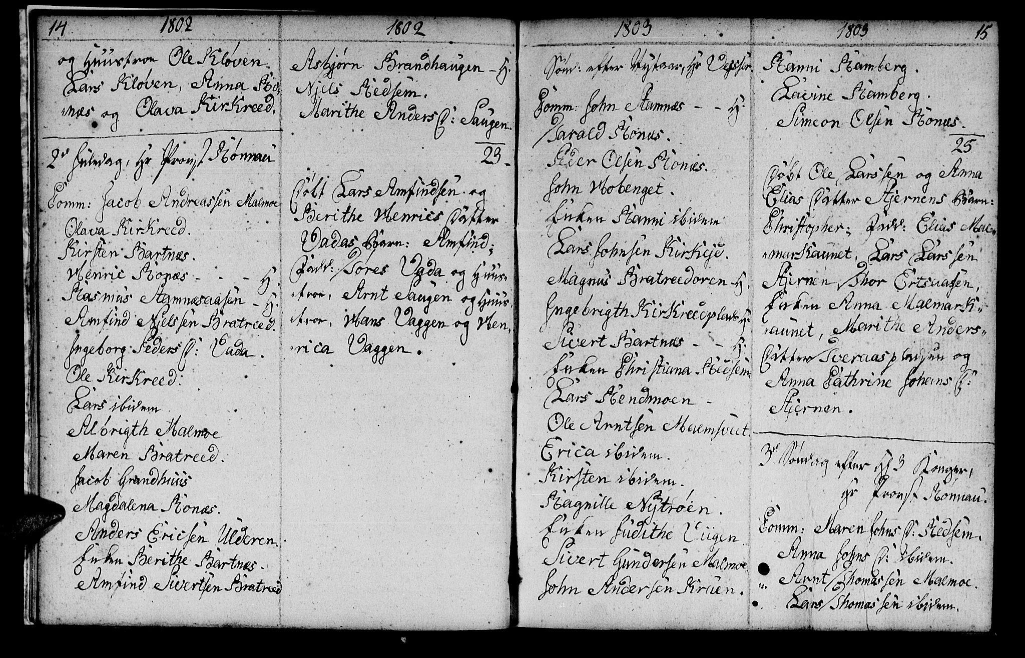 SAT, Ministerialprotokoller, klokkerbøker og fødselsregistre - Nord-Trøndelag, 745/L0432: Klokkerbok nr. 745C01, 1802-1814, s. 14-15